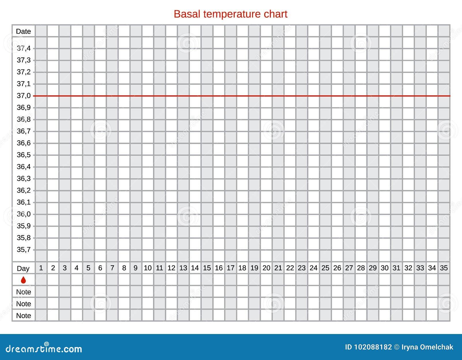8 36 temperatura corporea