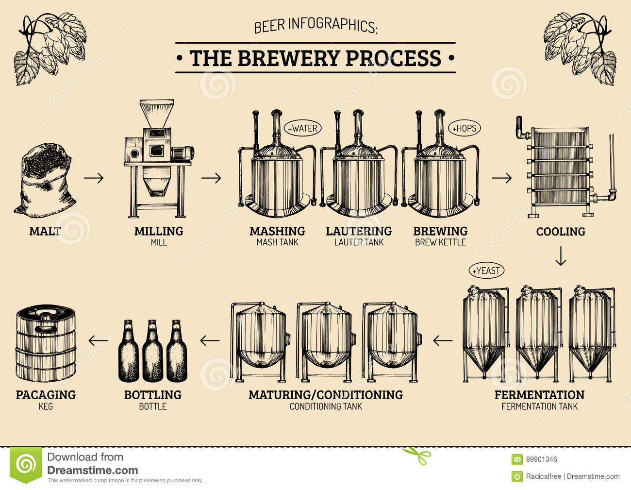 Let's Get You Homebrewing!