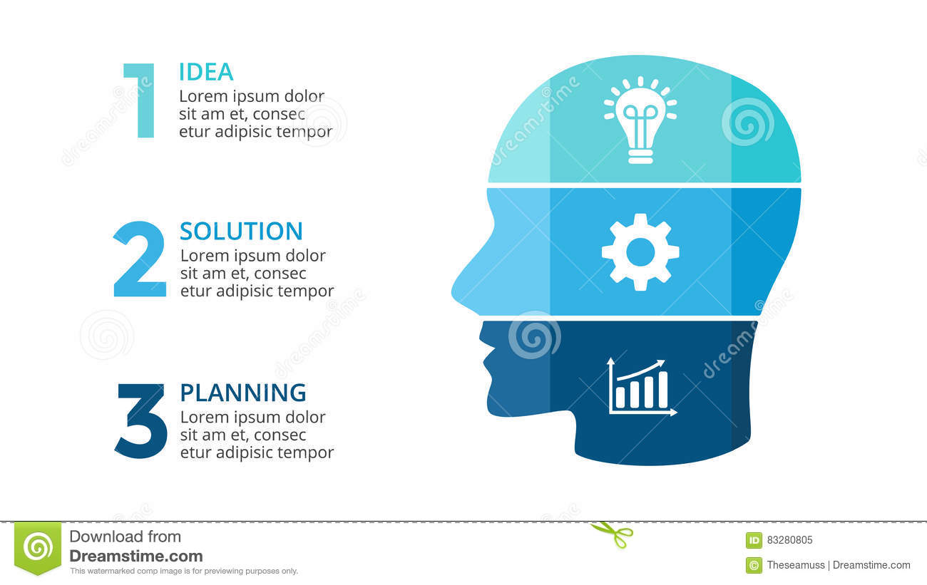 Vector brain infographic template for human head diagram template for human head diagram artificial intelligence graph neural network presentation royalty free vector toneelgroepblik Image collections