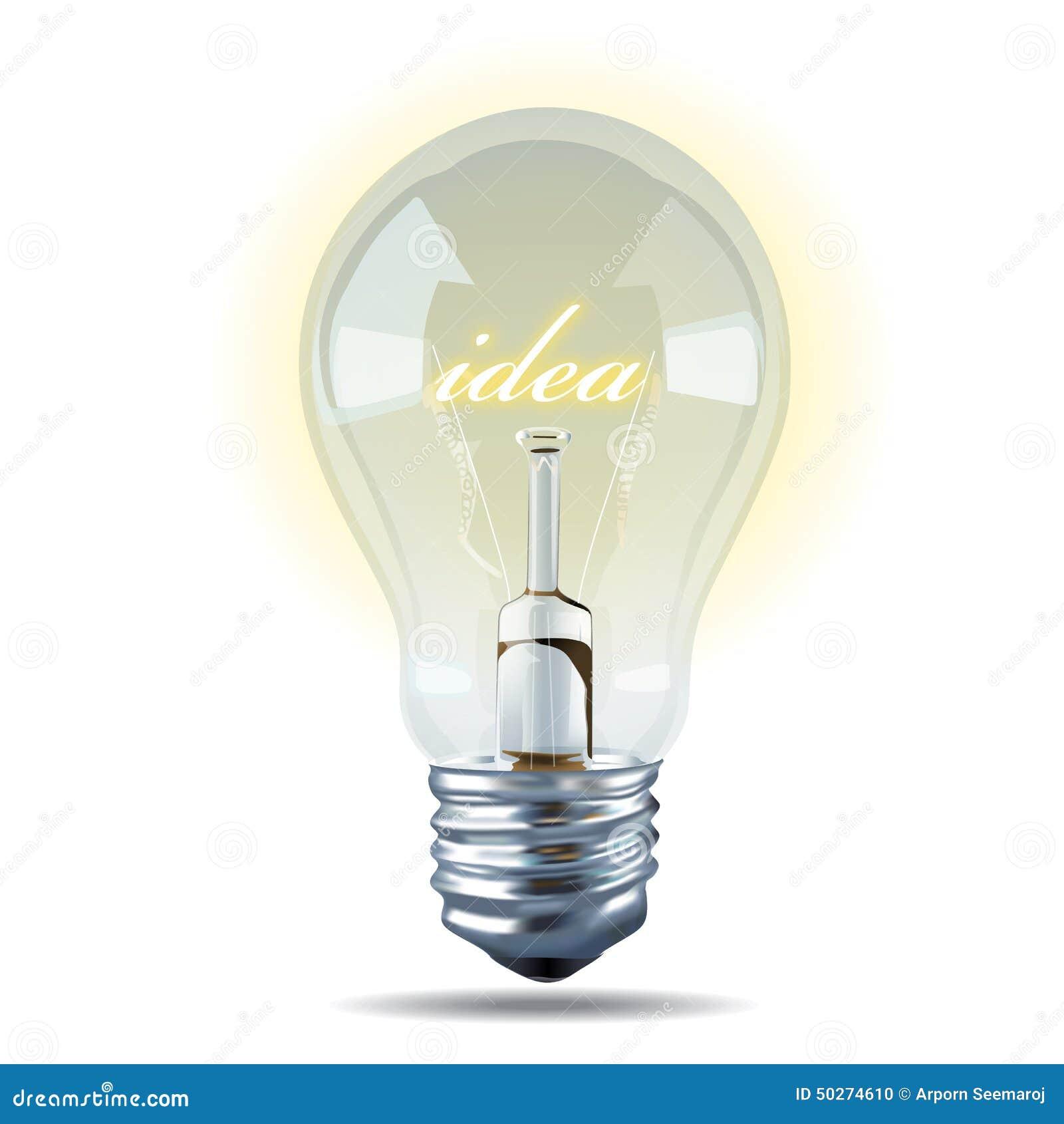Defining Innovation and Creativity