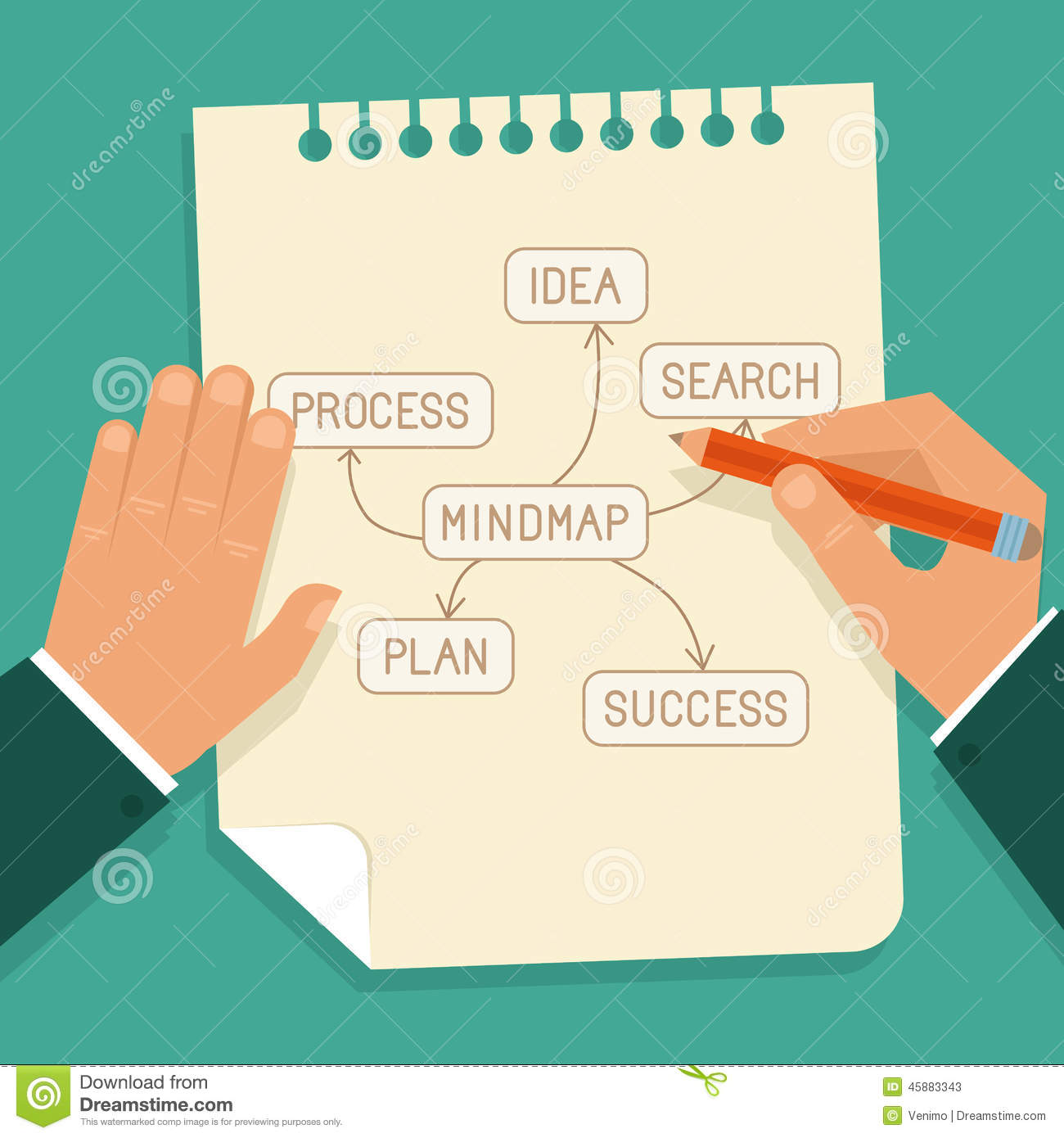 vector business mind map concept in flat style stock vector