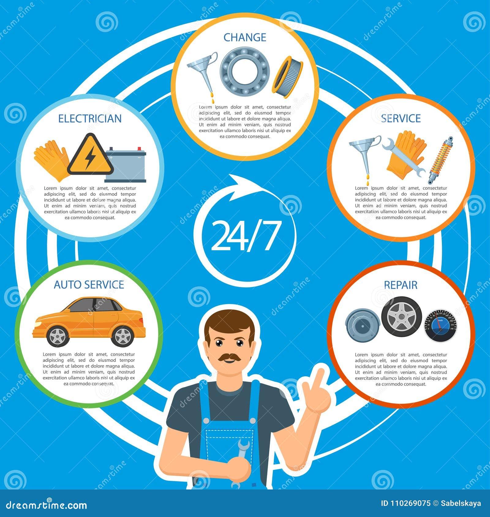 Vector car repair, mechanics services infographics