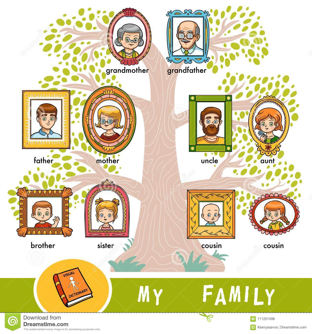 Vector Cartoon Family Tree With Images Of People In Frames Stock ...