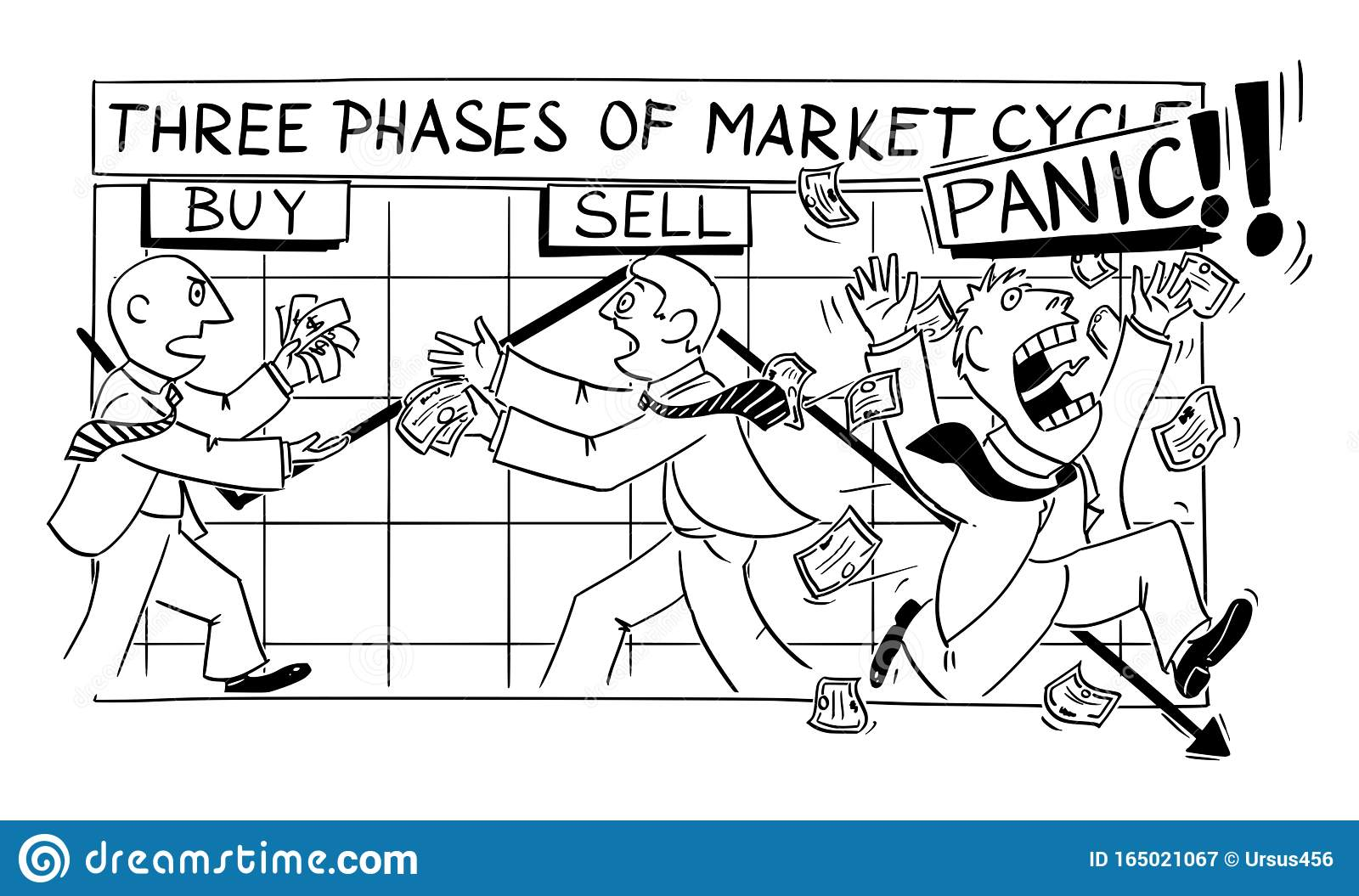 https://thumbs.dreamstime.com/z/vector-cartoon-stock-market-cycles-phases-investors-buy-sell-panic-funny-drawing-financial-graph-background-165021067.jpg
