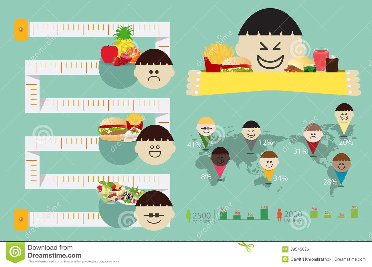Childhood obesity info graphic element, Modern design banner poster ...