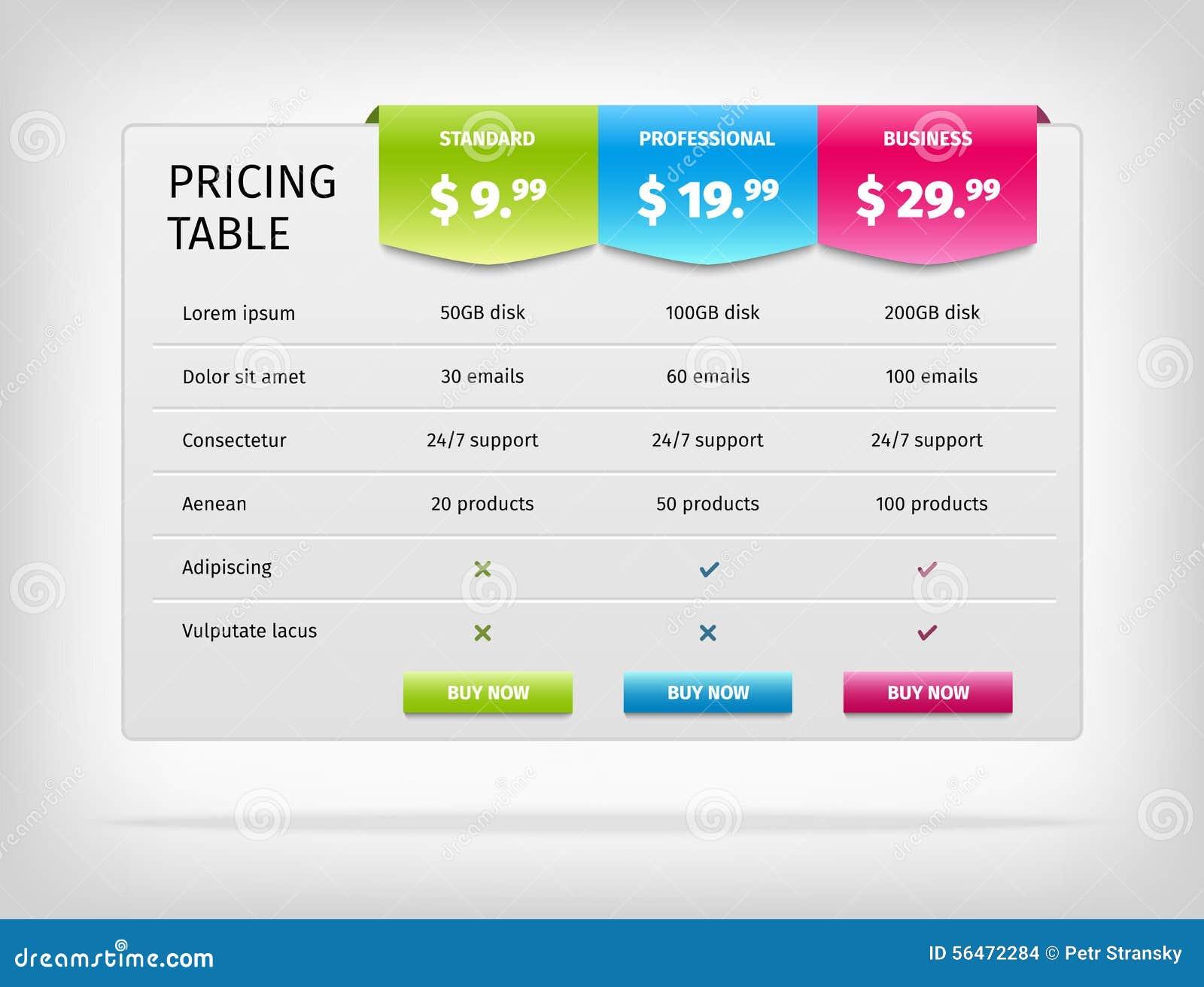 business plan pricing