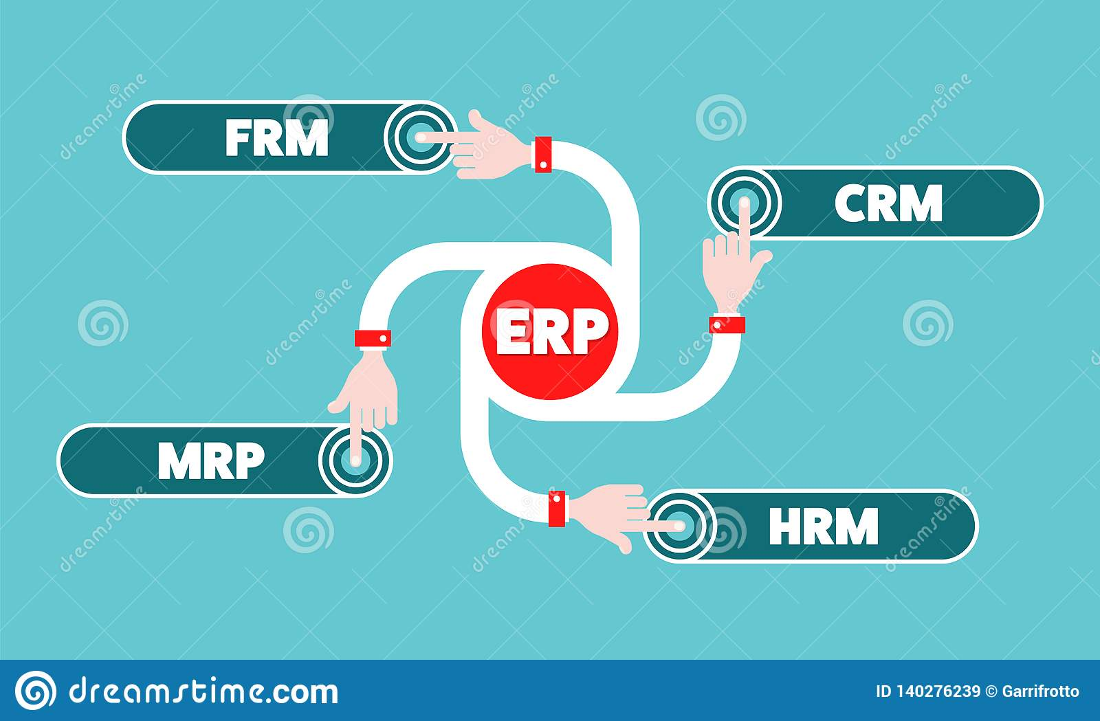 ERP system stock vector  Illustration of materials