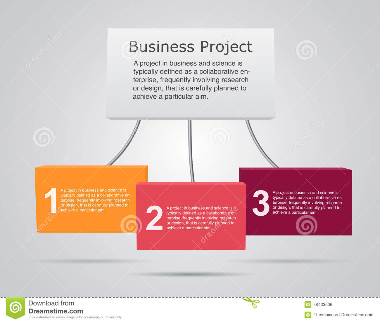 business project Business and financial project managers plan and manage a wide variety of  projects.