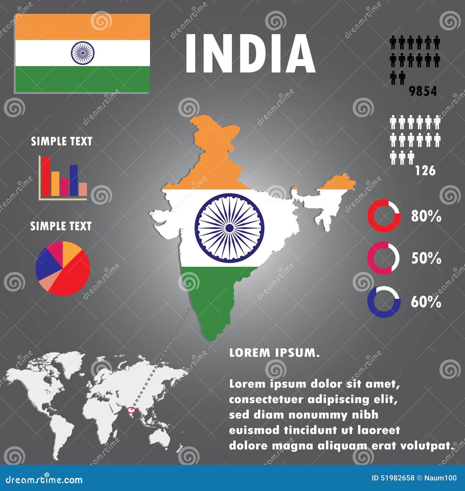 Vector De La Plantilla De Infographics Del País De La India ...