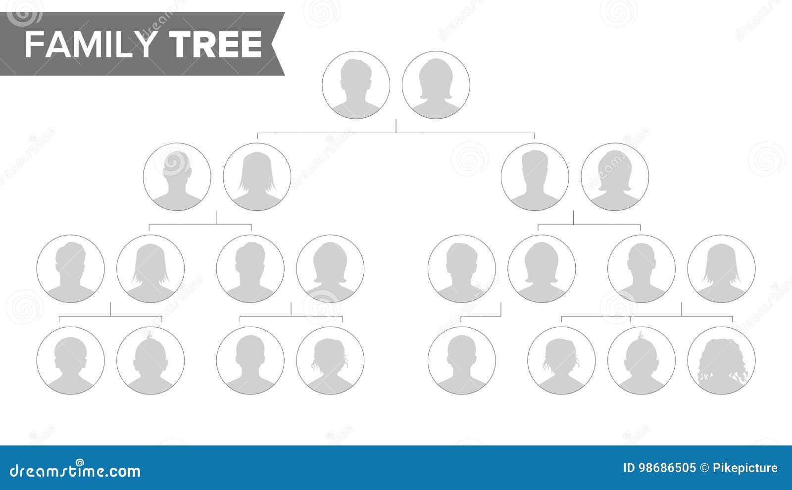 Vector Del Vintage De La Plantilla Del árbol De Familia Ilustración ...