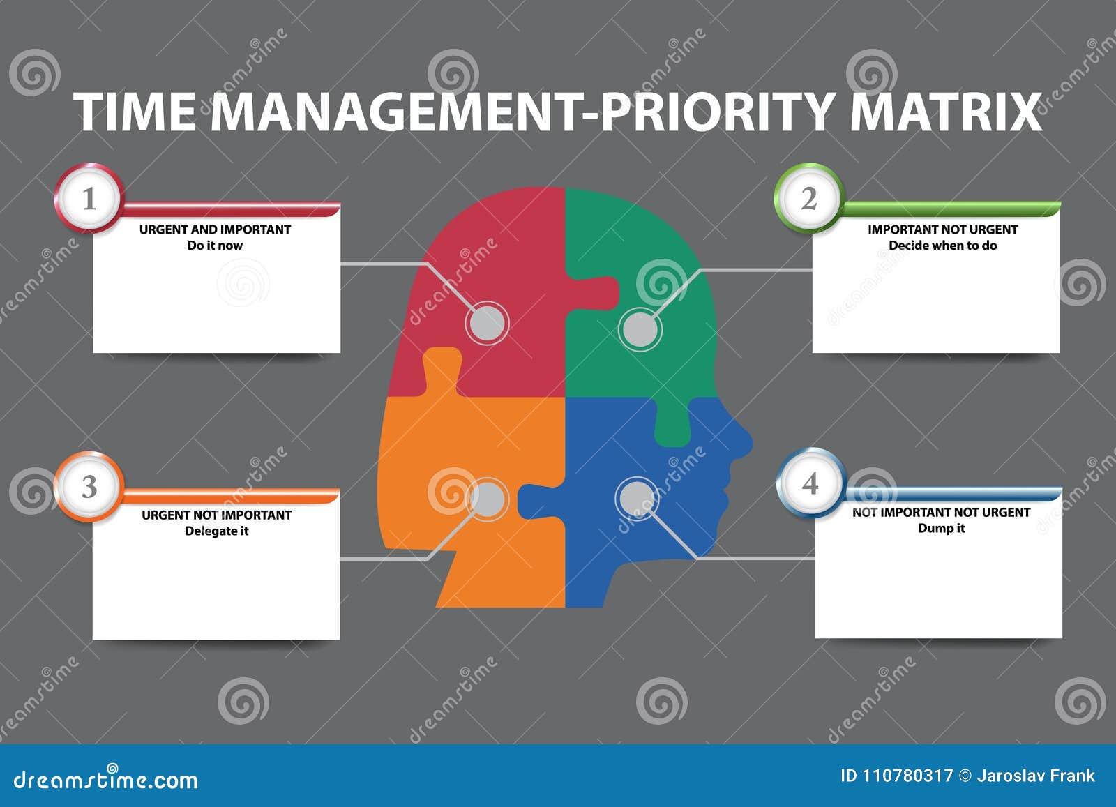 Vector del concepto de la matriz de la prioridad de la gestión de tiempo