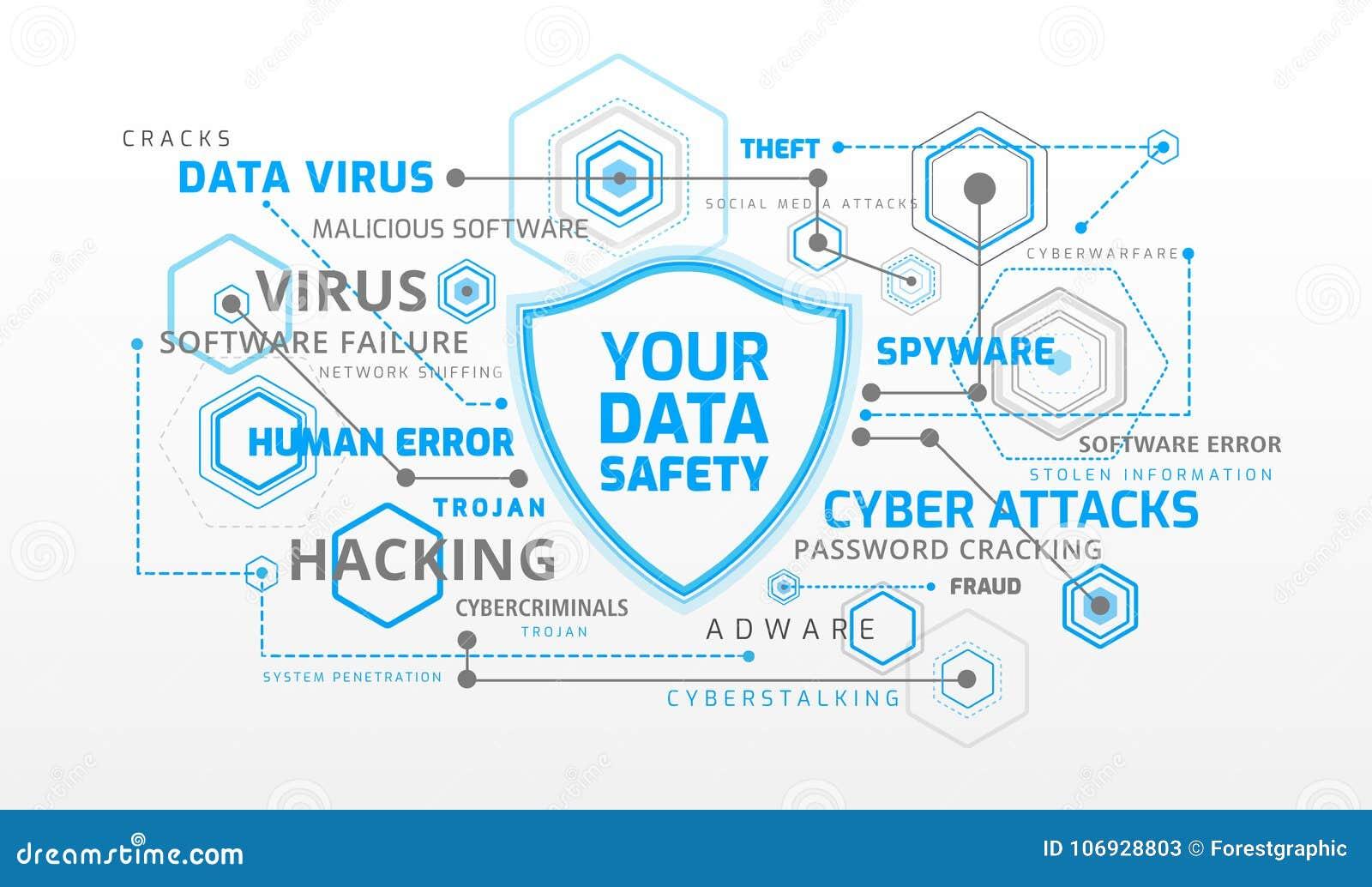 66039913e Infographics de la seguridad de datos Datos de protección del escudo azul  de amenazas/de peligros importantes de la seguridad de datos, tales como  virus, ...