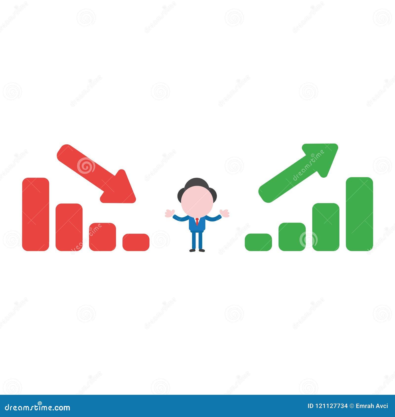 Vector el carácter del hombre de negocios entre las cartas de barra de las ventas que mueven el dow