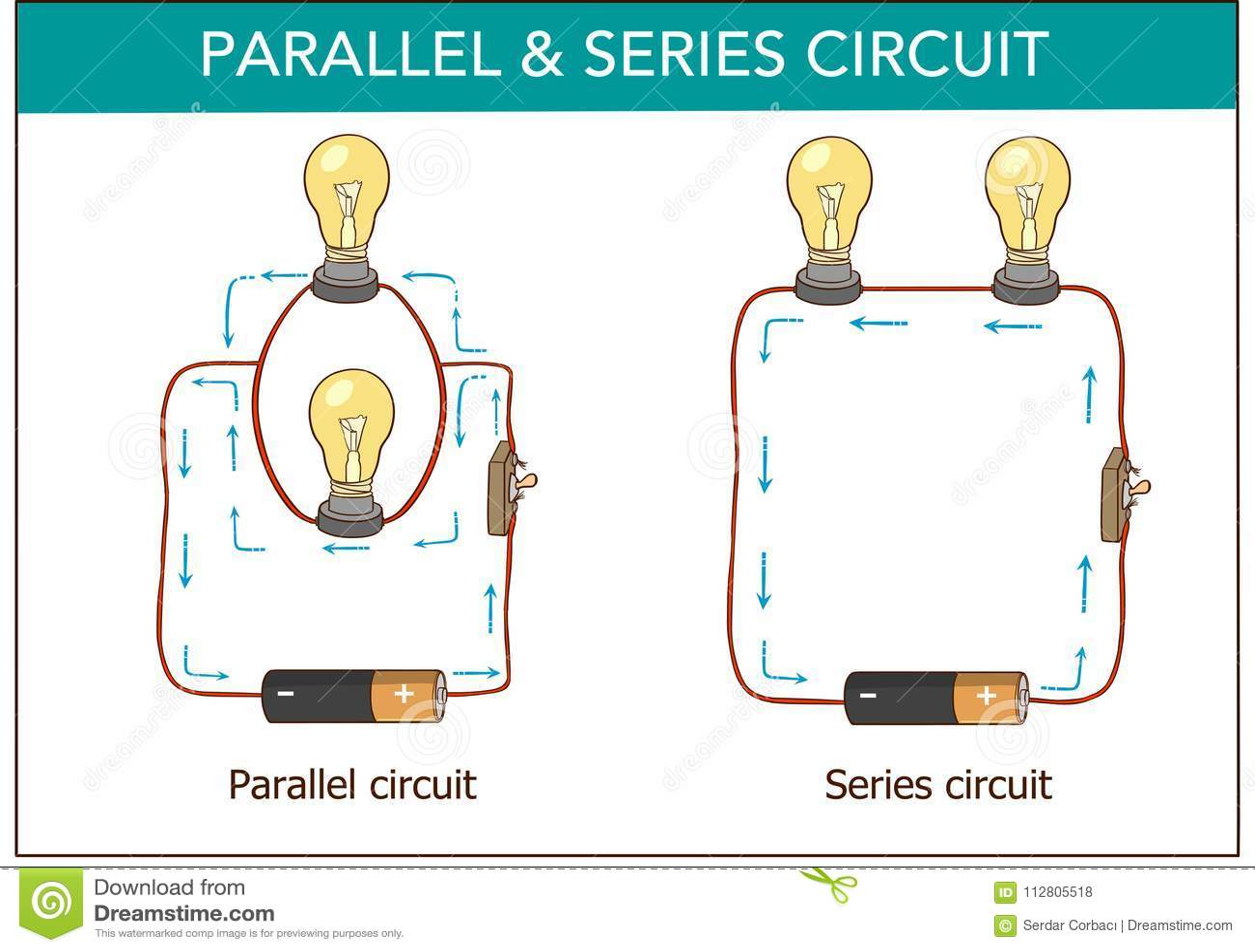 Circuito Seri E Paralelo : Vector el ejemplo de una serie y de circuitos paralelos