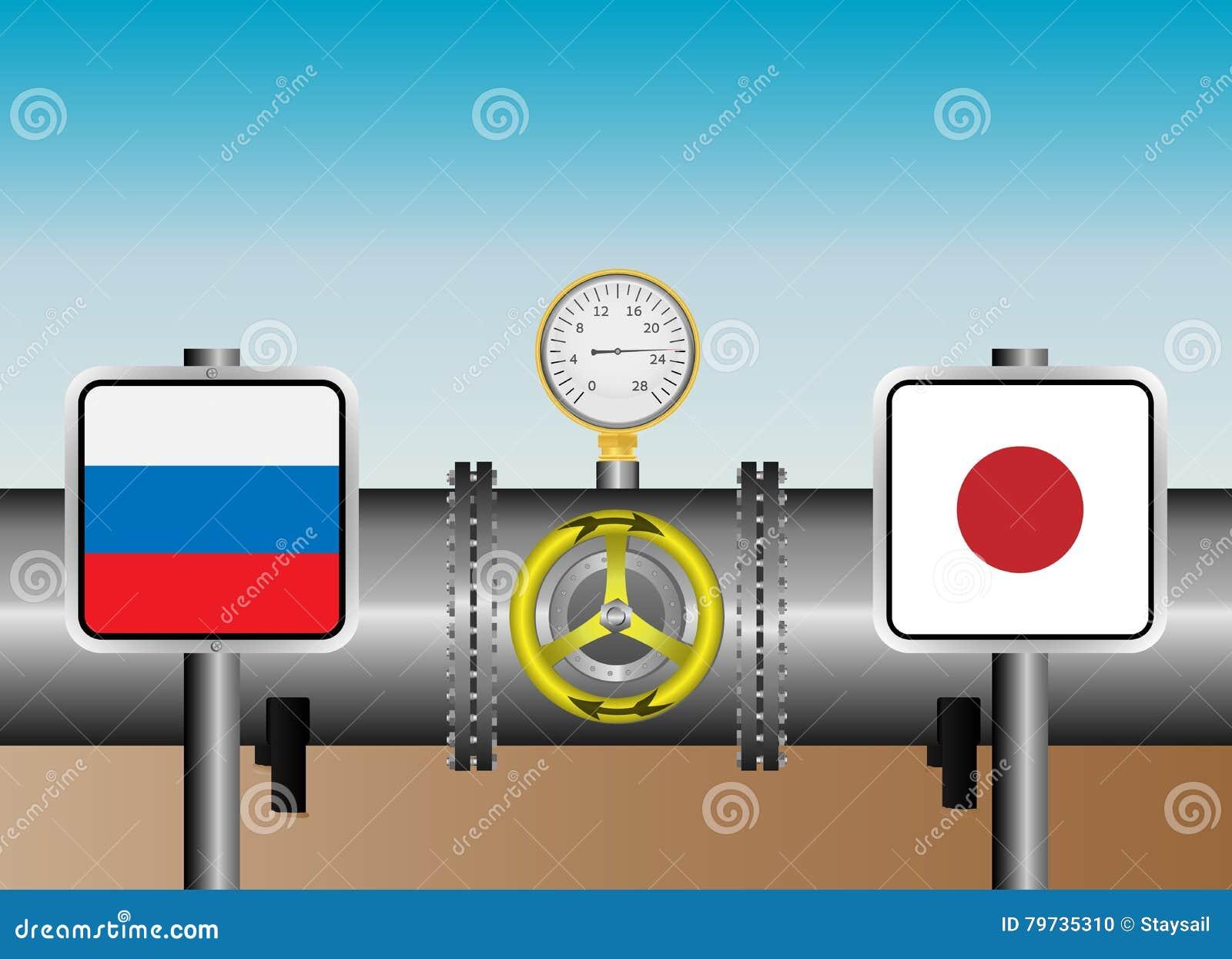 Vector El gaseoducto con las banderas de Rusia y de Japón