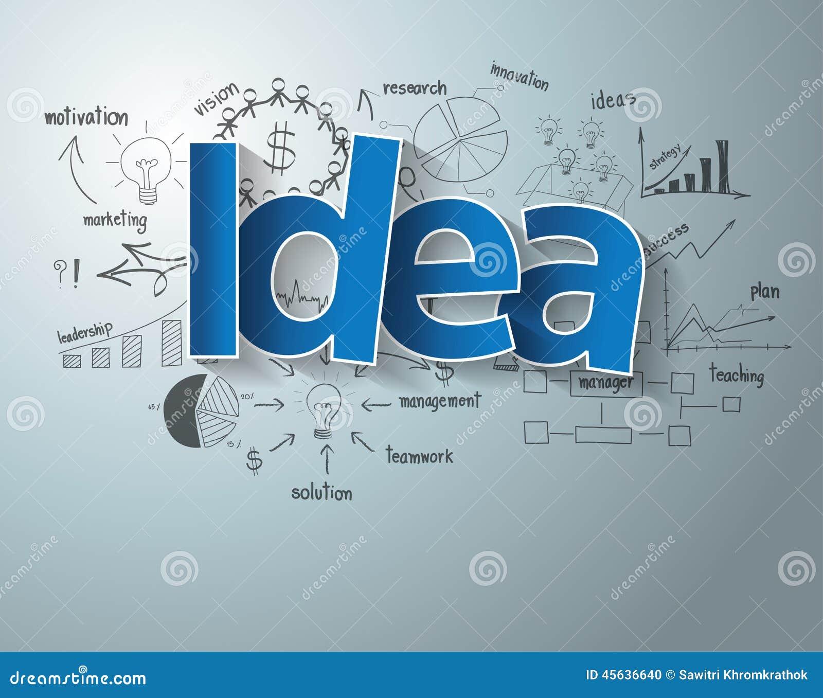 Vector el texto de la idea con las cartas y los gráficos creativos del dibujo