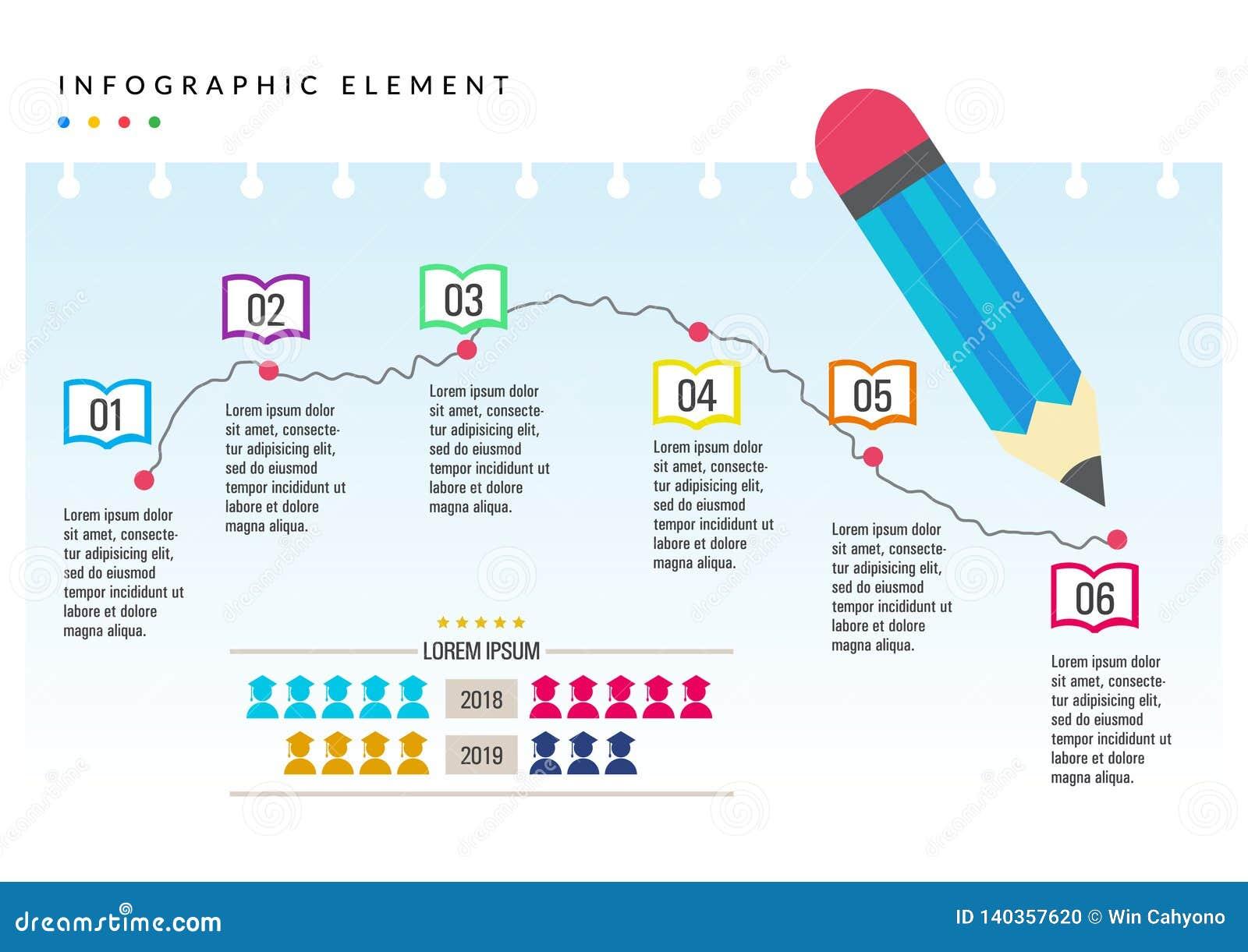 Vector EPS del estudio de la educación infographic