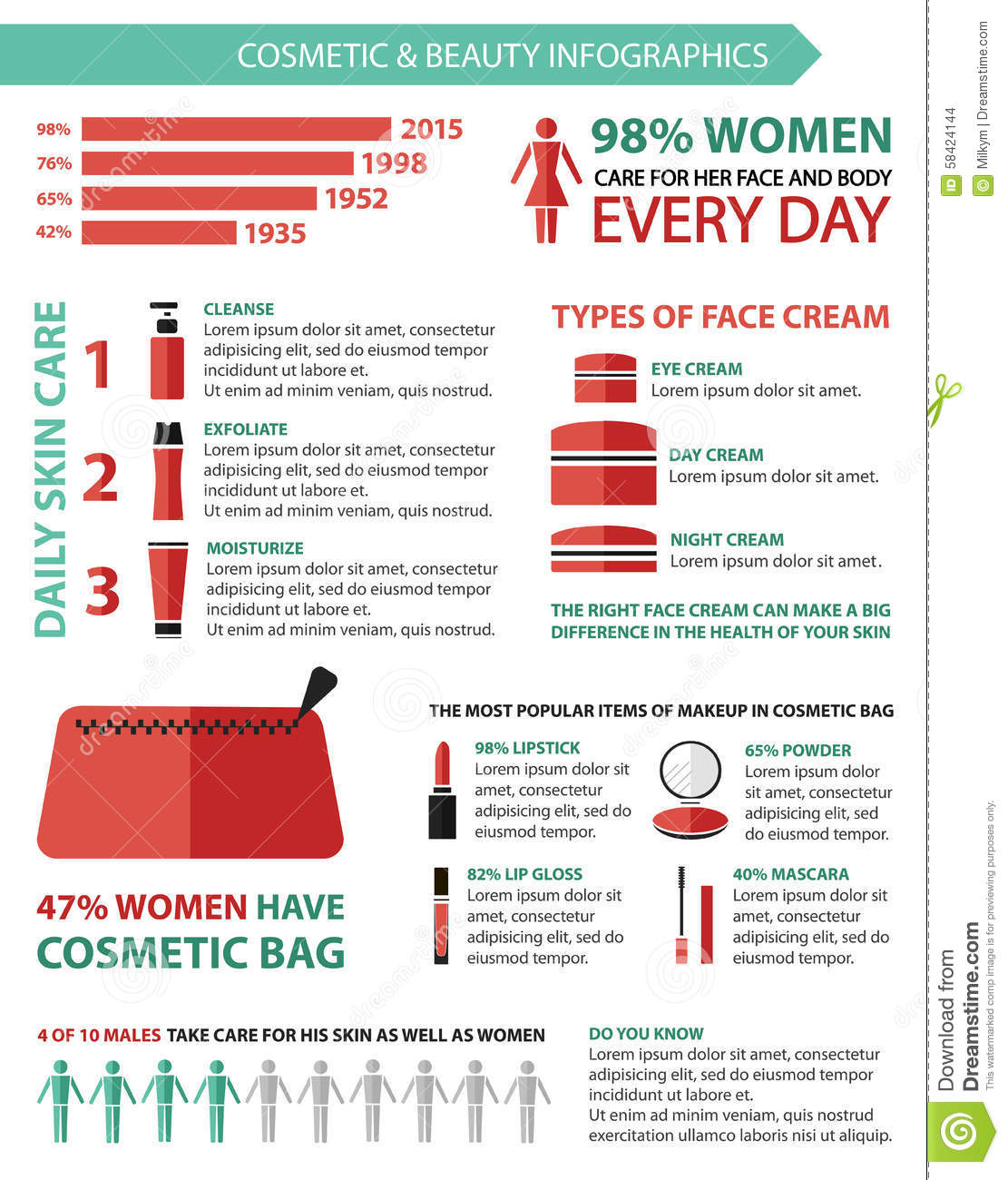 Skin Care Infographic: Vector Flat Cosmetics Infographic. Stock Vector
