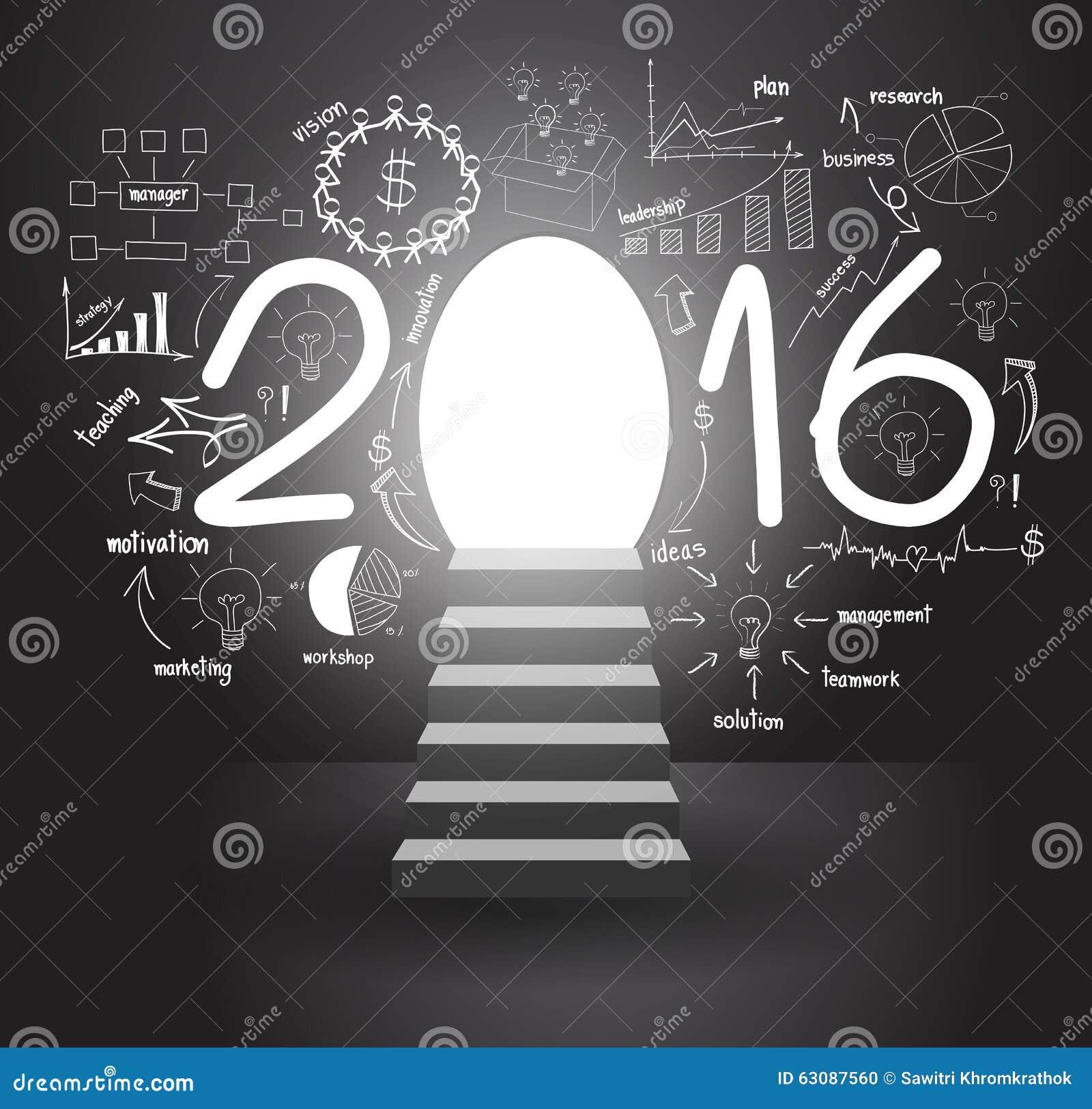 Vector GeschäftserfolgStrategie planwith Treppe 2016, die aufwärts geht
