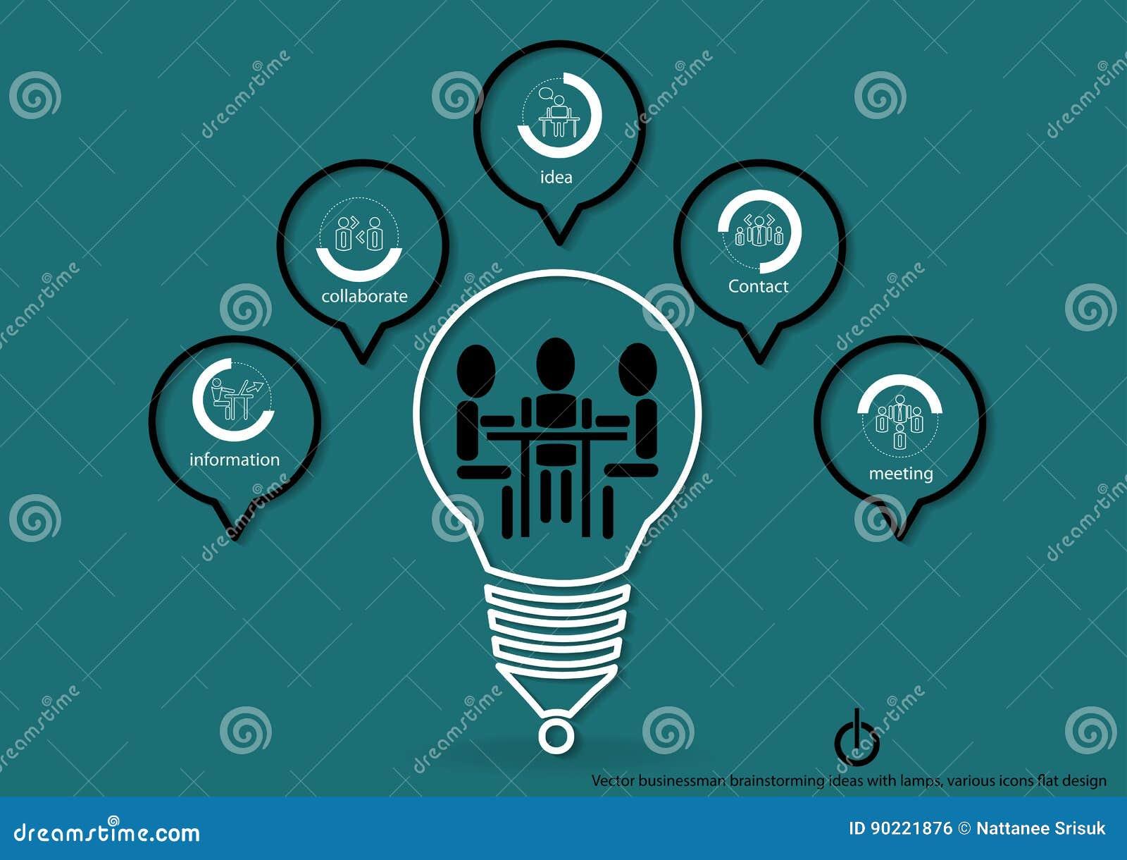 Vector Geschäftsmannbrainstormingideen mit Lampen, flaches Design der verschiedenen Ikonen