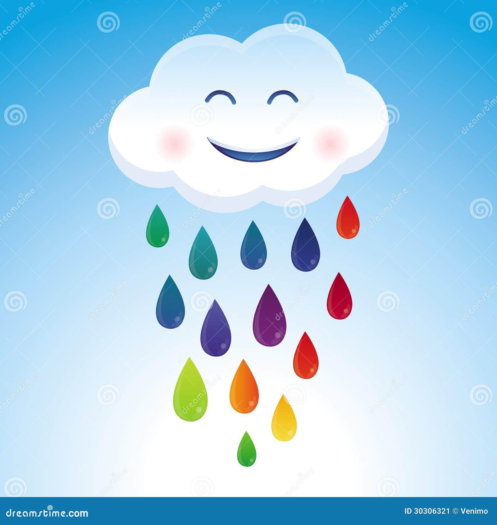 gotas da nuvem e do arco  u00edris dos desenhos animados do raindrop vector drawing raindrop vector drawing
