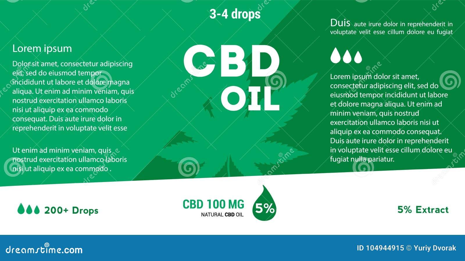 Vector groene cannabisolie CBD-Olie Het etiket van het marihuanablad