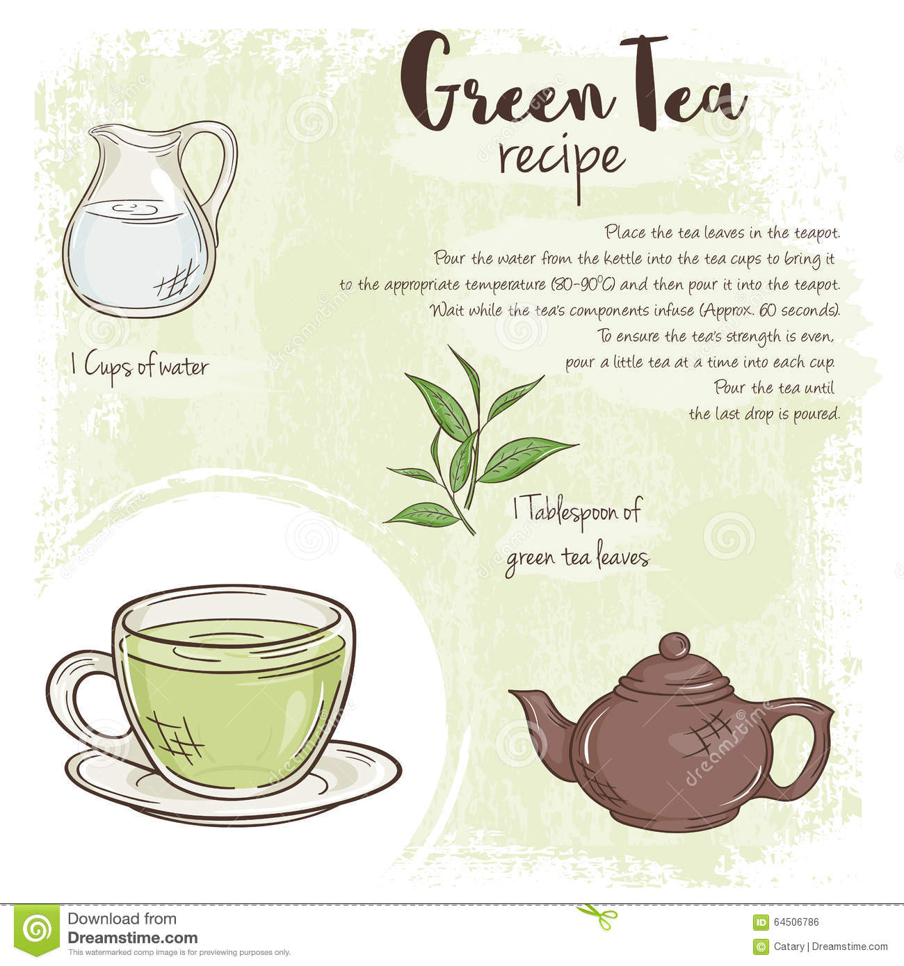 components of green tea essay Green tea is one of the most popular and extensively used dietary supplement in the united states diverse health claims have made for green tea as a trendy ingredient in the growing.