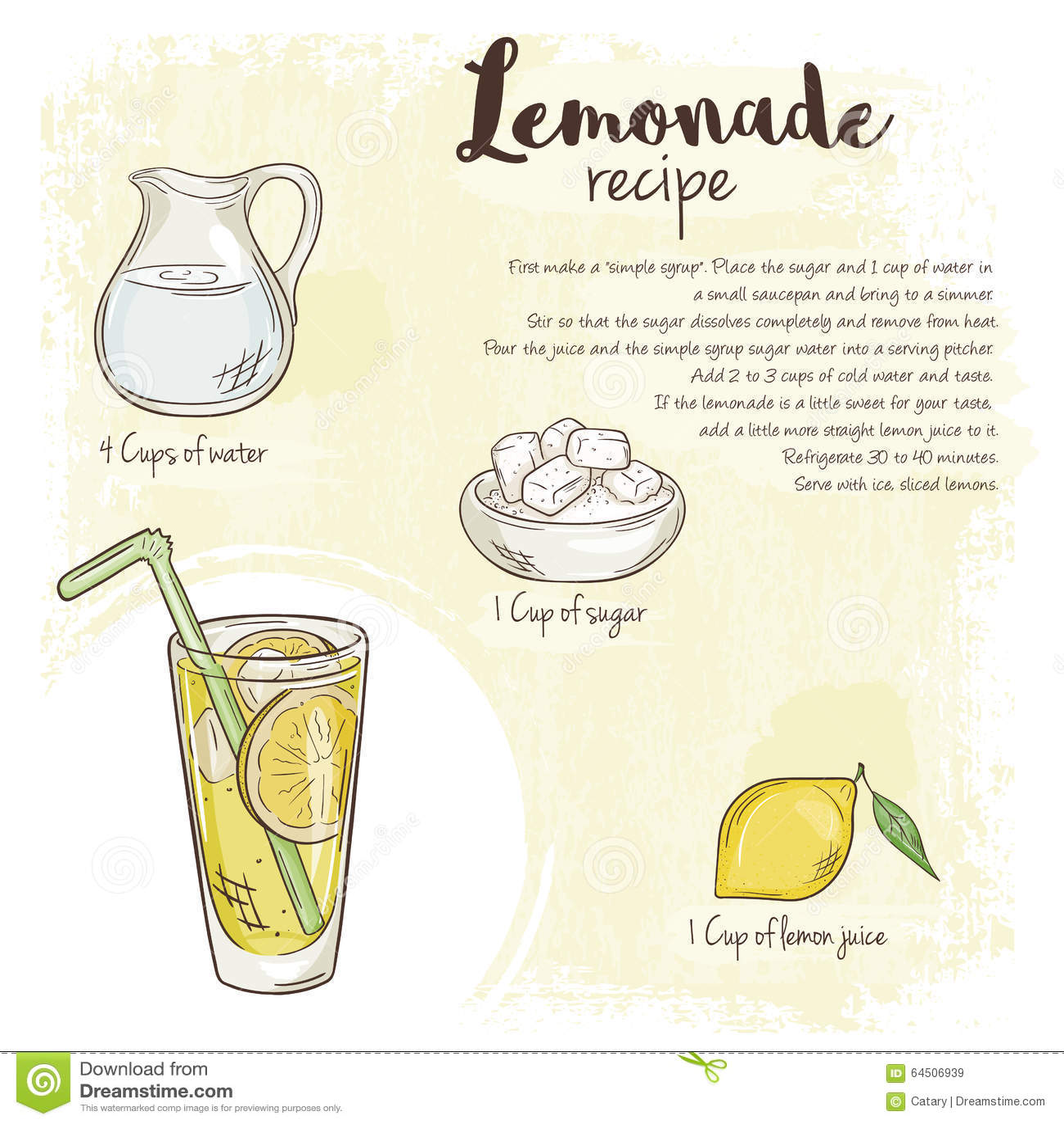 Vector Hand Drawn Illustration Of Lemonade Recipe With