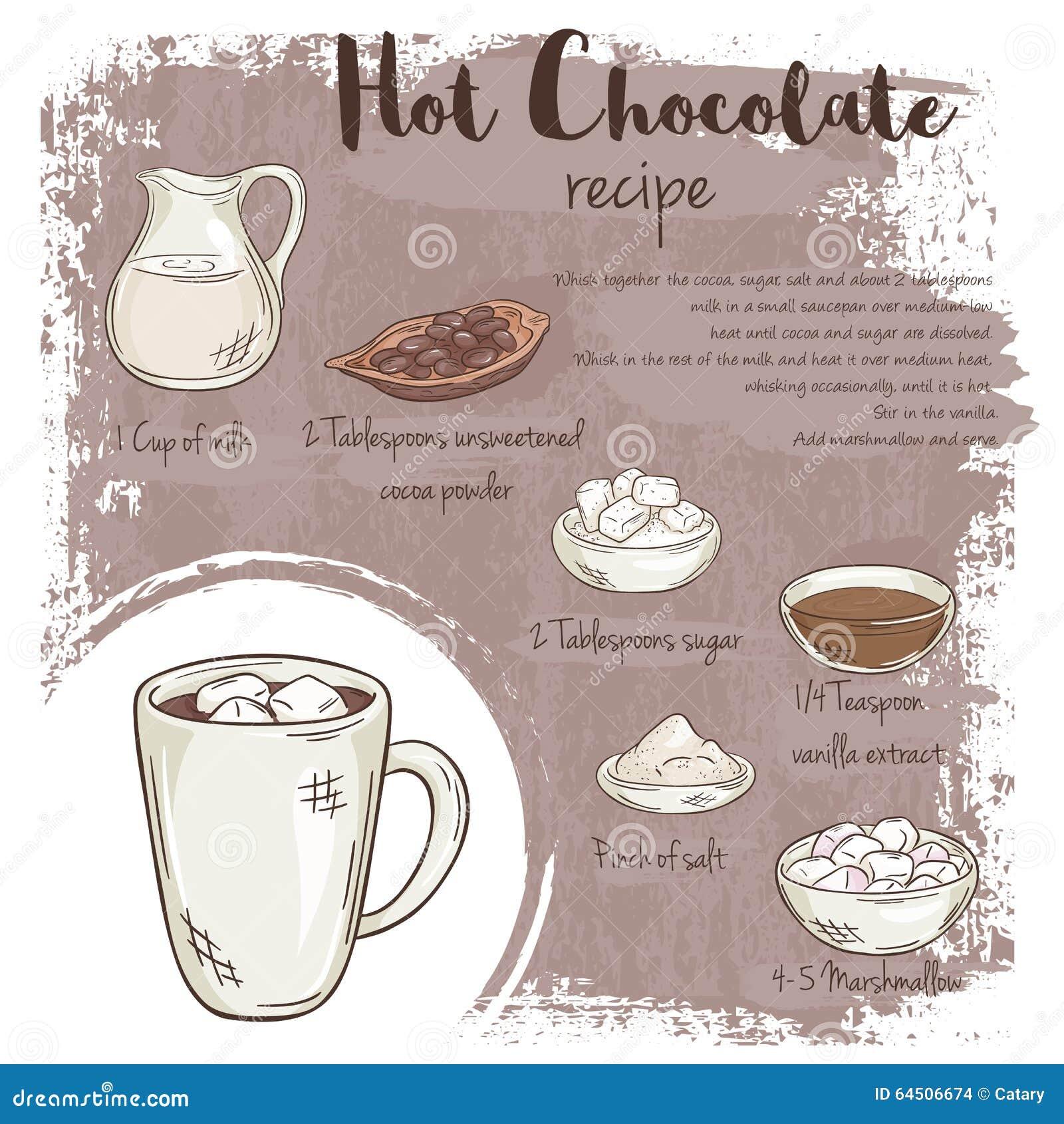 Vector Hand gezeichnete Illustration des Rezepts der heißen Schokolade mit Liste von Bestandteilen
