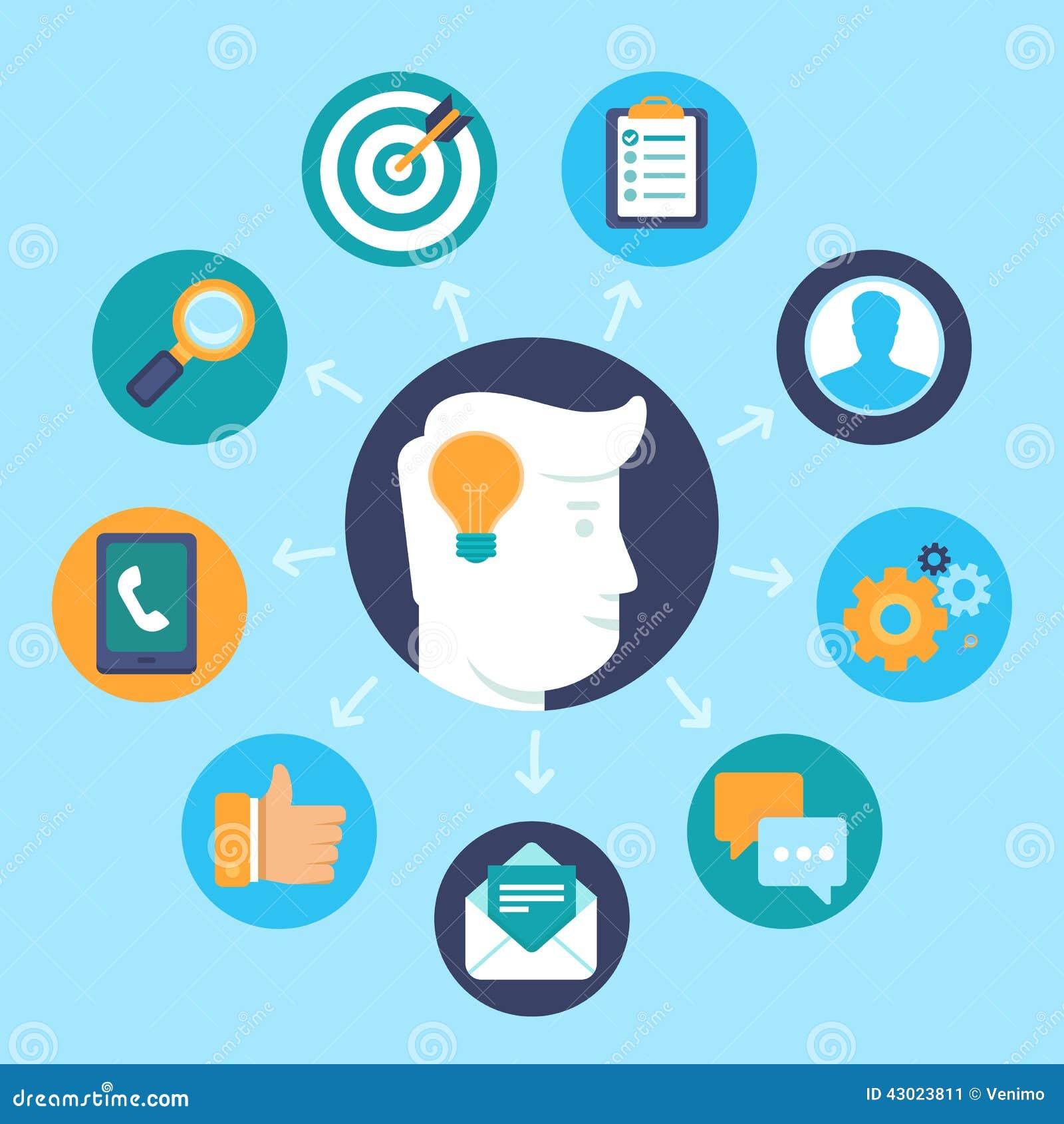 talent relationship management audio