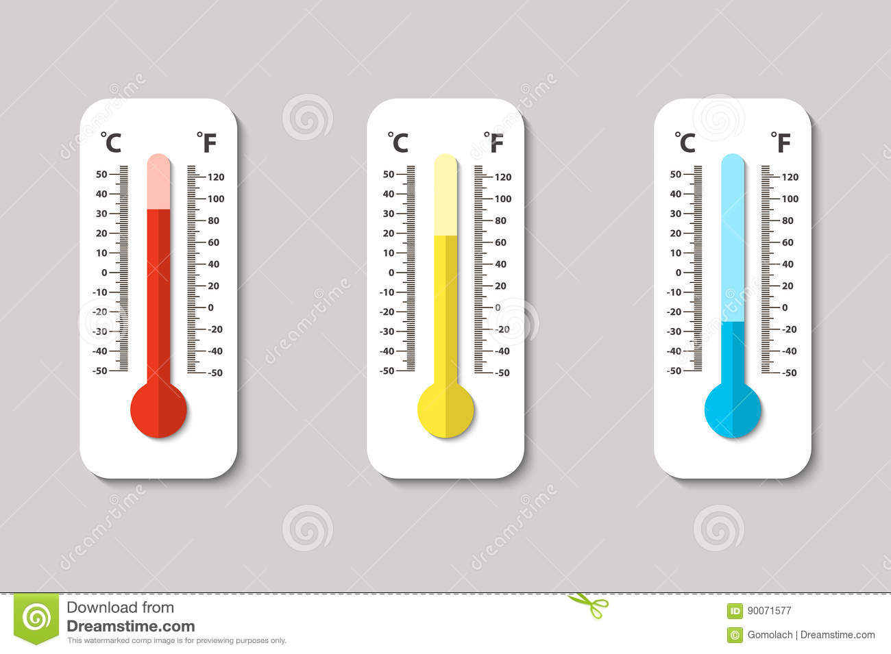 Vector Icons Of Celsius And Fahrenheit Meteorology ...