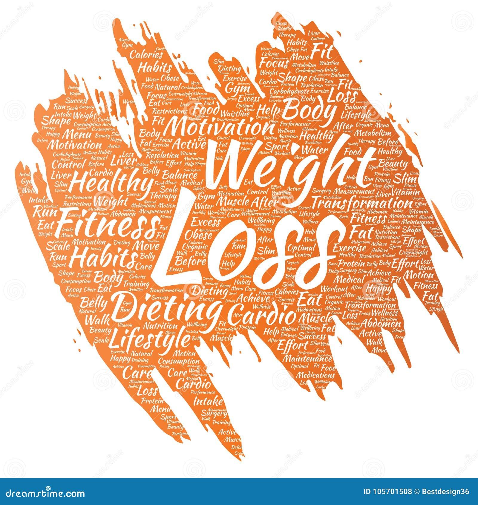 segni di motivazione di perdita di peso