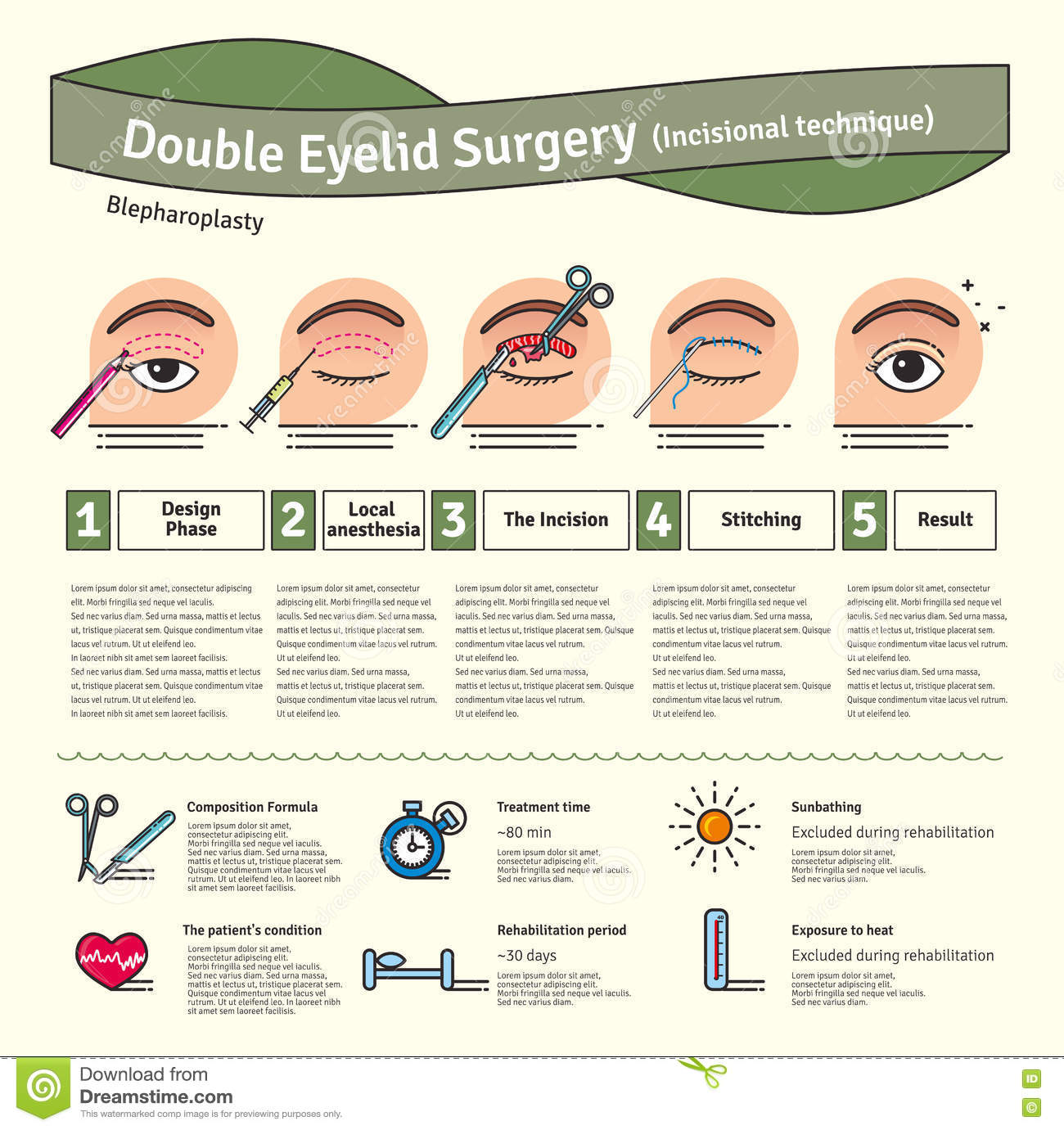 Vector Illustrated Set With Double Eyelid Surgery Stock Illustration