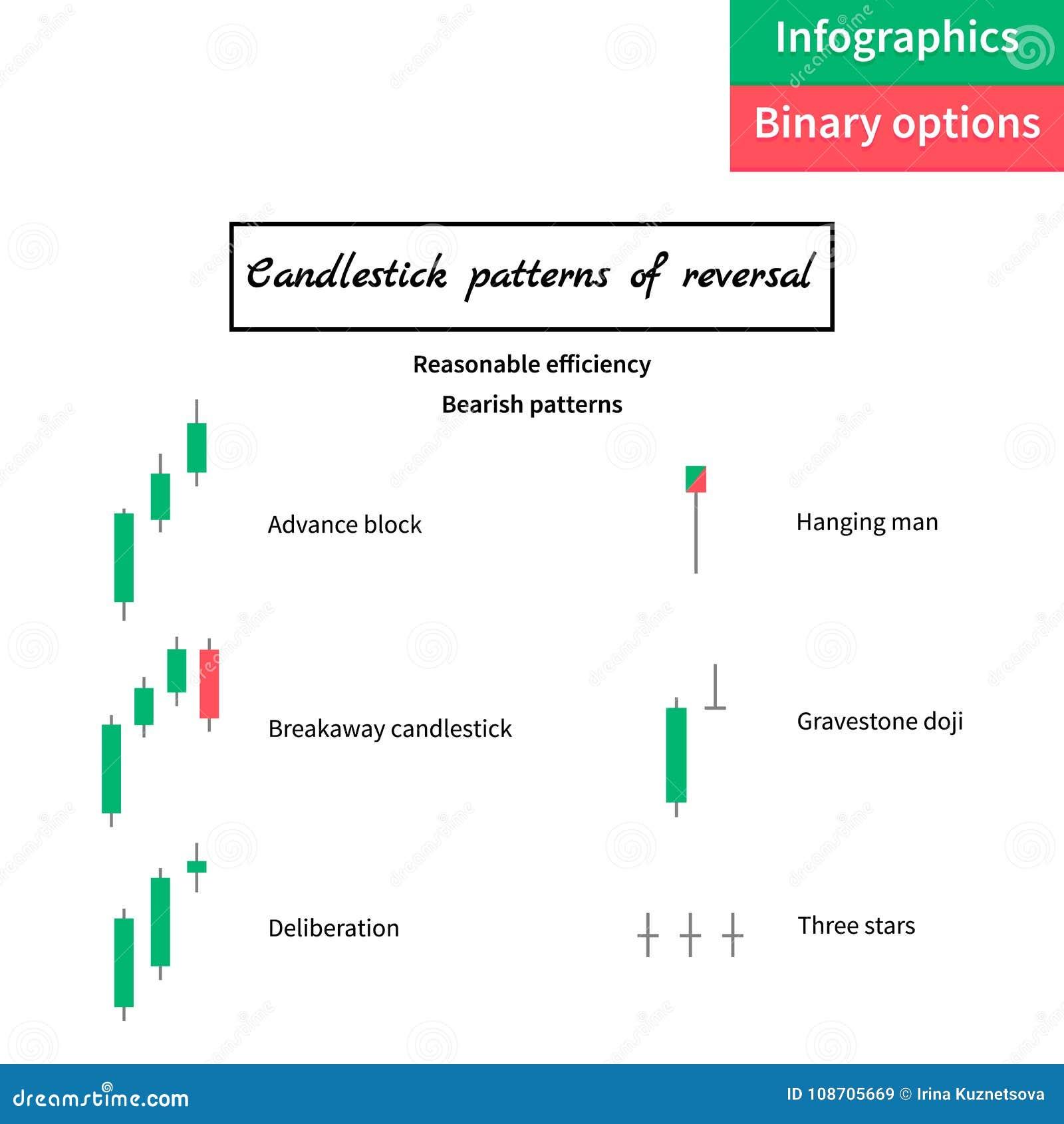 Handelen in Binaire Opties