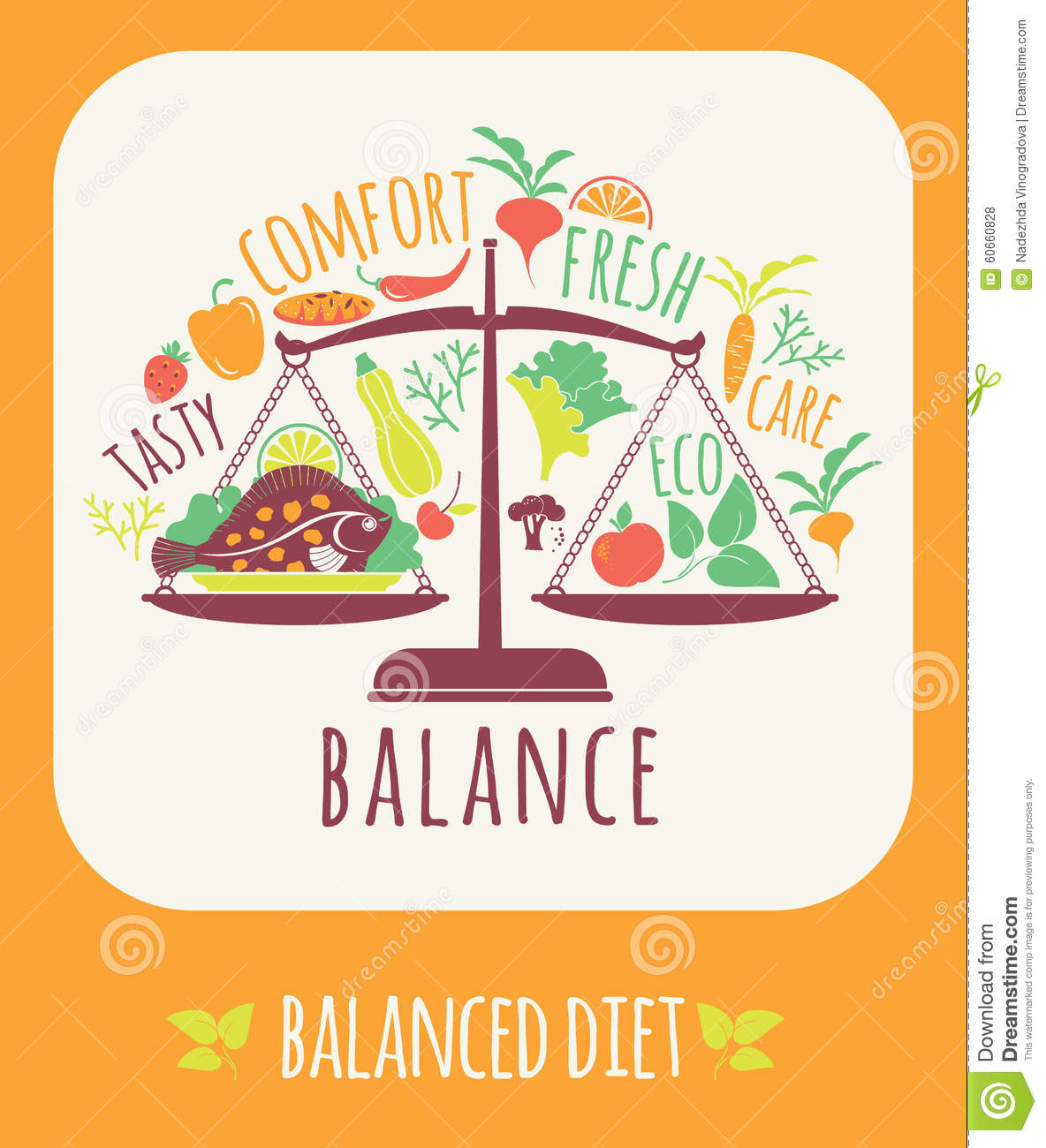 balanced diet What is a healthy balanced diet this section contains details on what a healthy diet should consist of and why each vitamin and mineral is an essential part.
