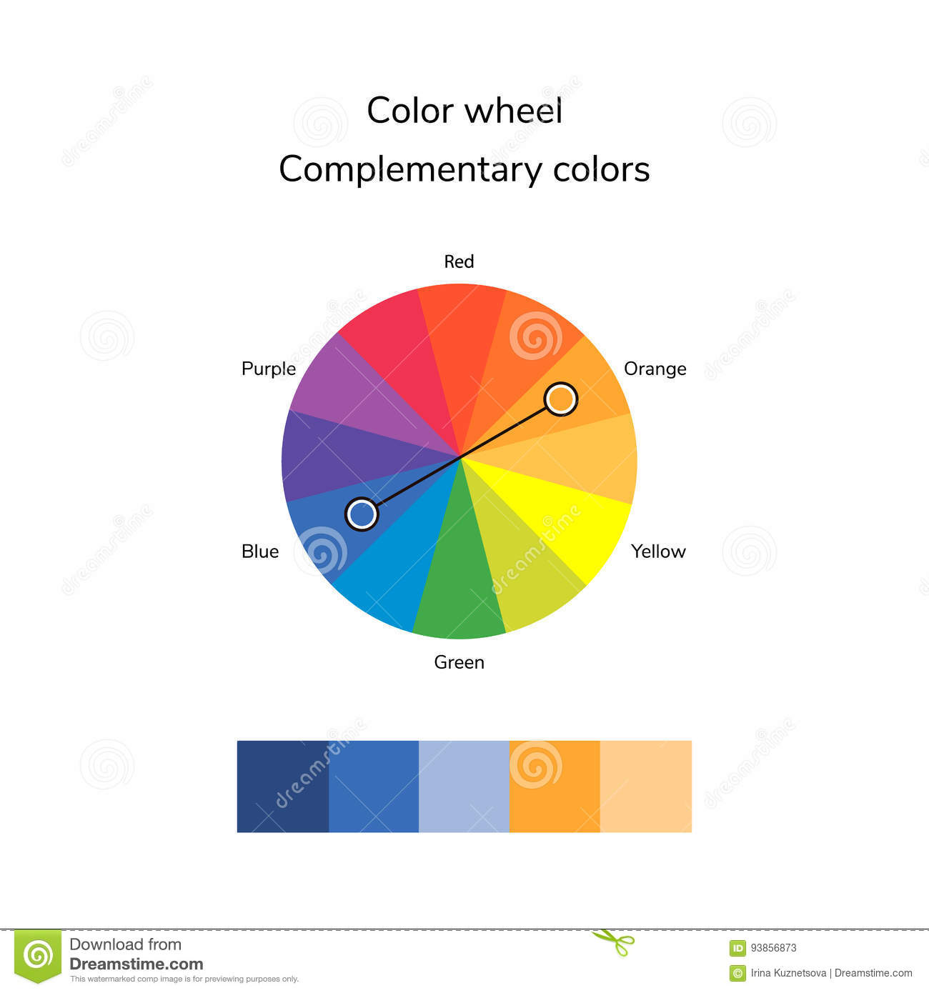 Complementary Color Wheel For Vector Artists Cartoon