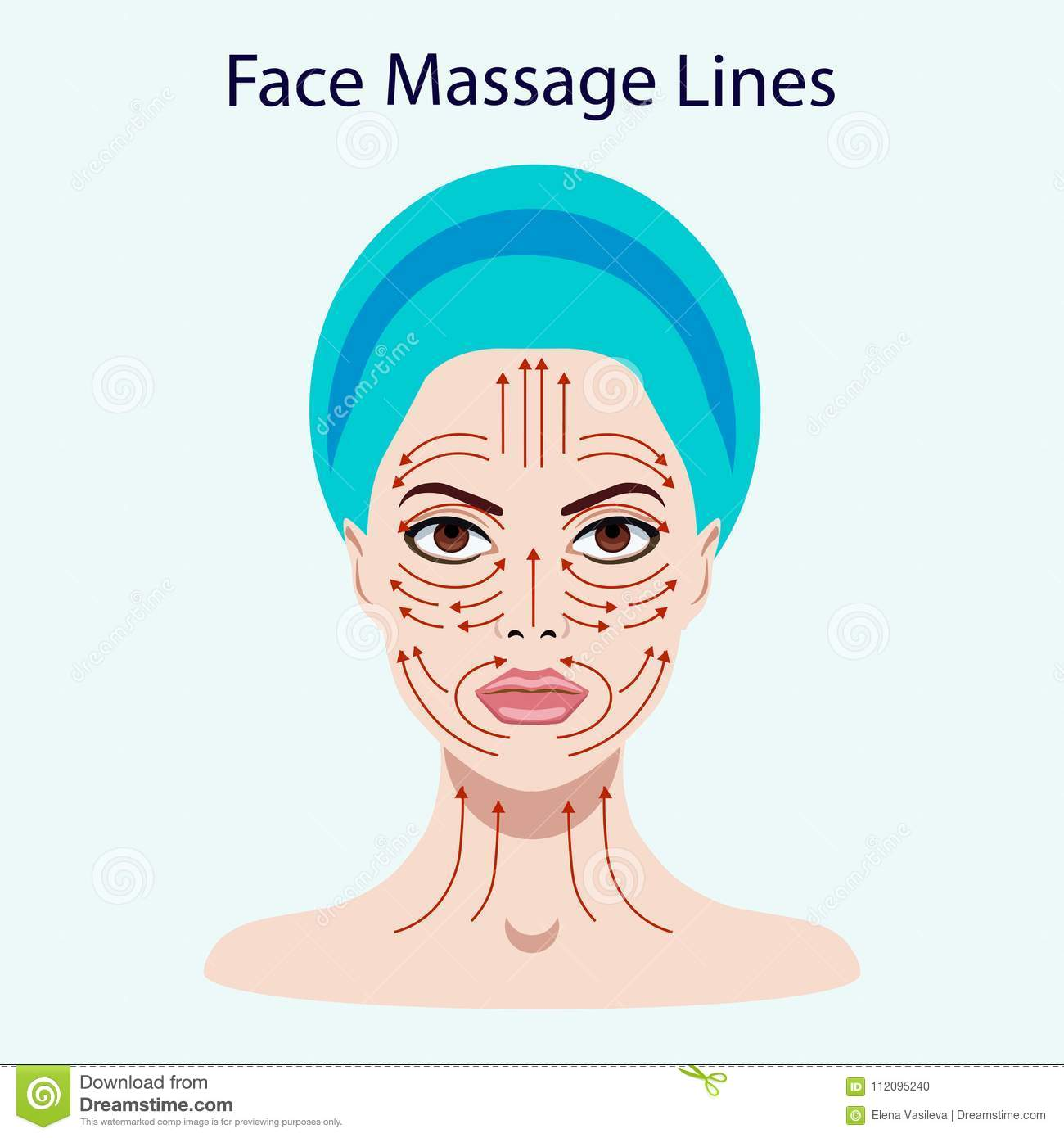 Vector illustration coloured set of face massage instructions.