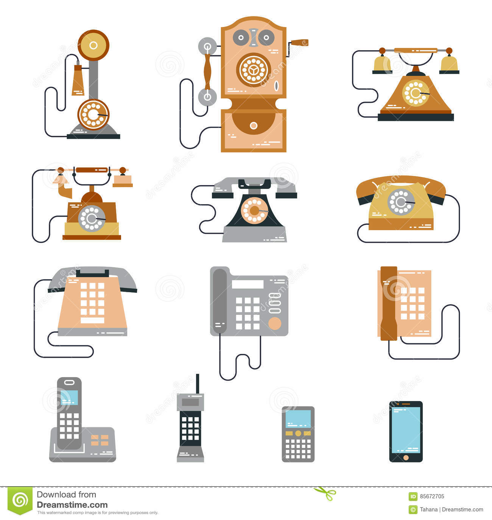 Telefon Entwicklung
