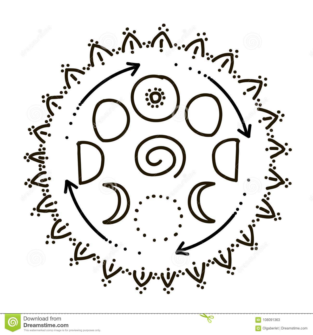 Vector Illustration Of Feminine And All Seeing Symbol And Sacred