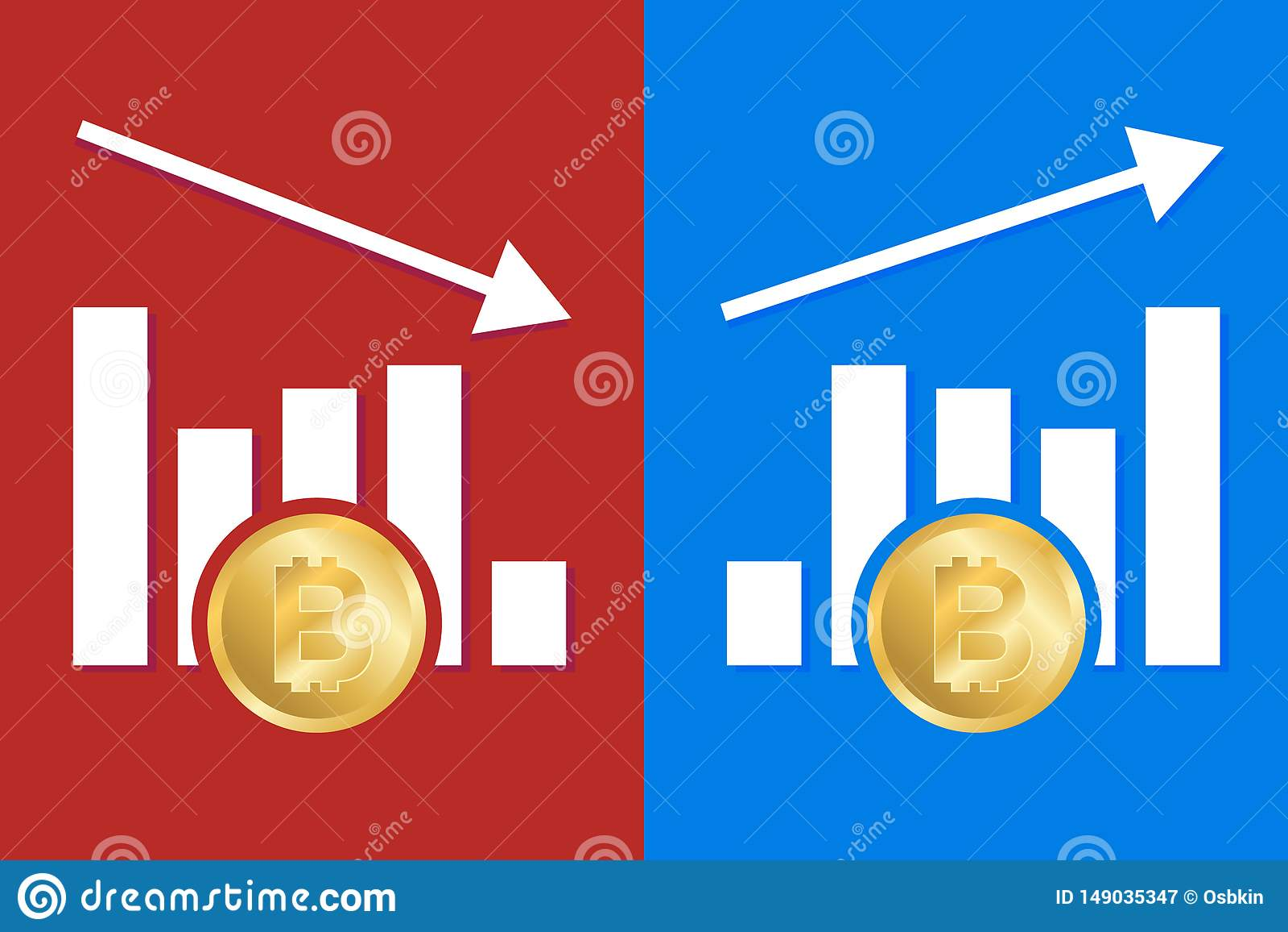 Graphic increase decrease bitcoin