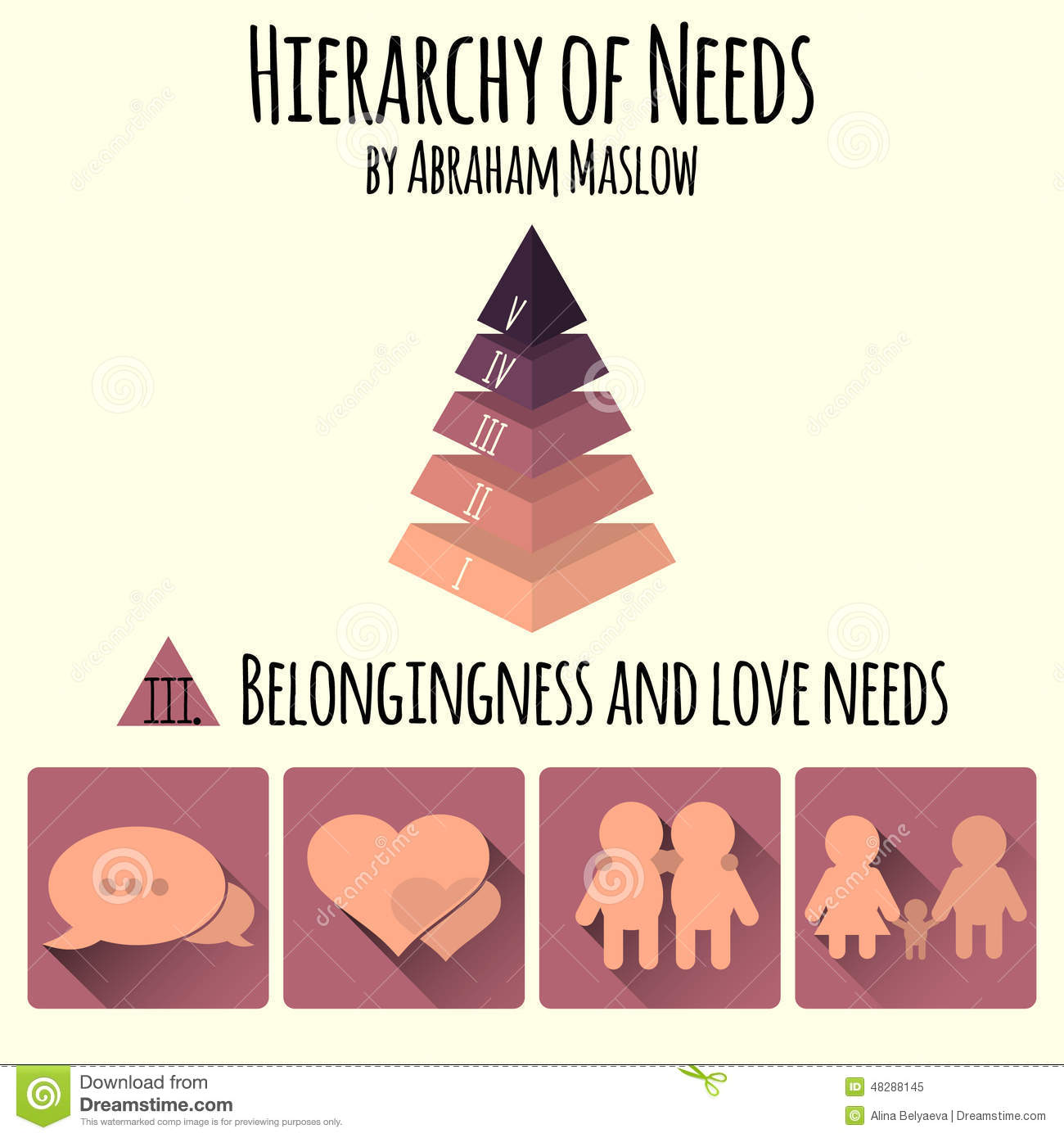 belonging fundamental human needs and true Four basic human needs, given the current state in world population, are food, shelter, health care and education food and water are obvious fundamental needs to keep the body alive, because body needs nutrients and water to work properly.