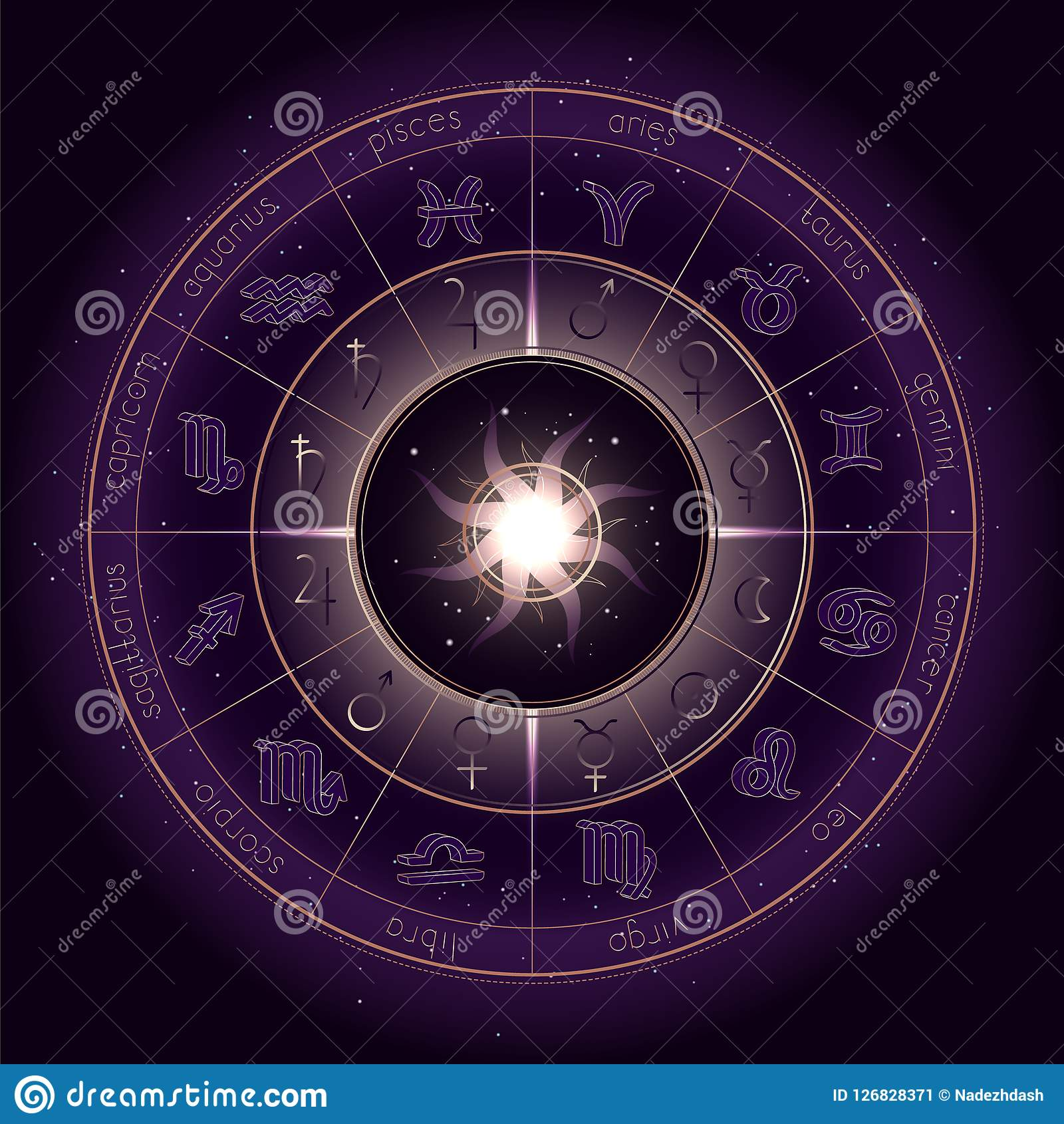Vector illustration with Horoscope circle, Zodiac symbols and pictograms astrology planets on the starry night sky background with