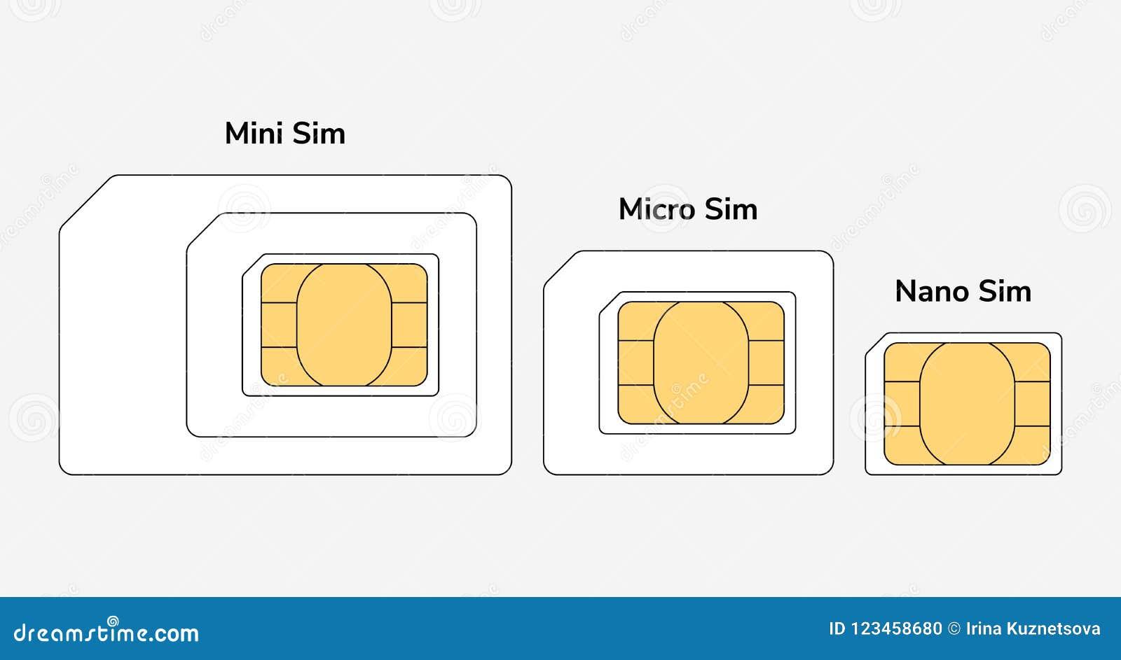 mini sim