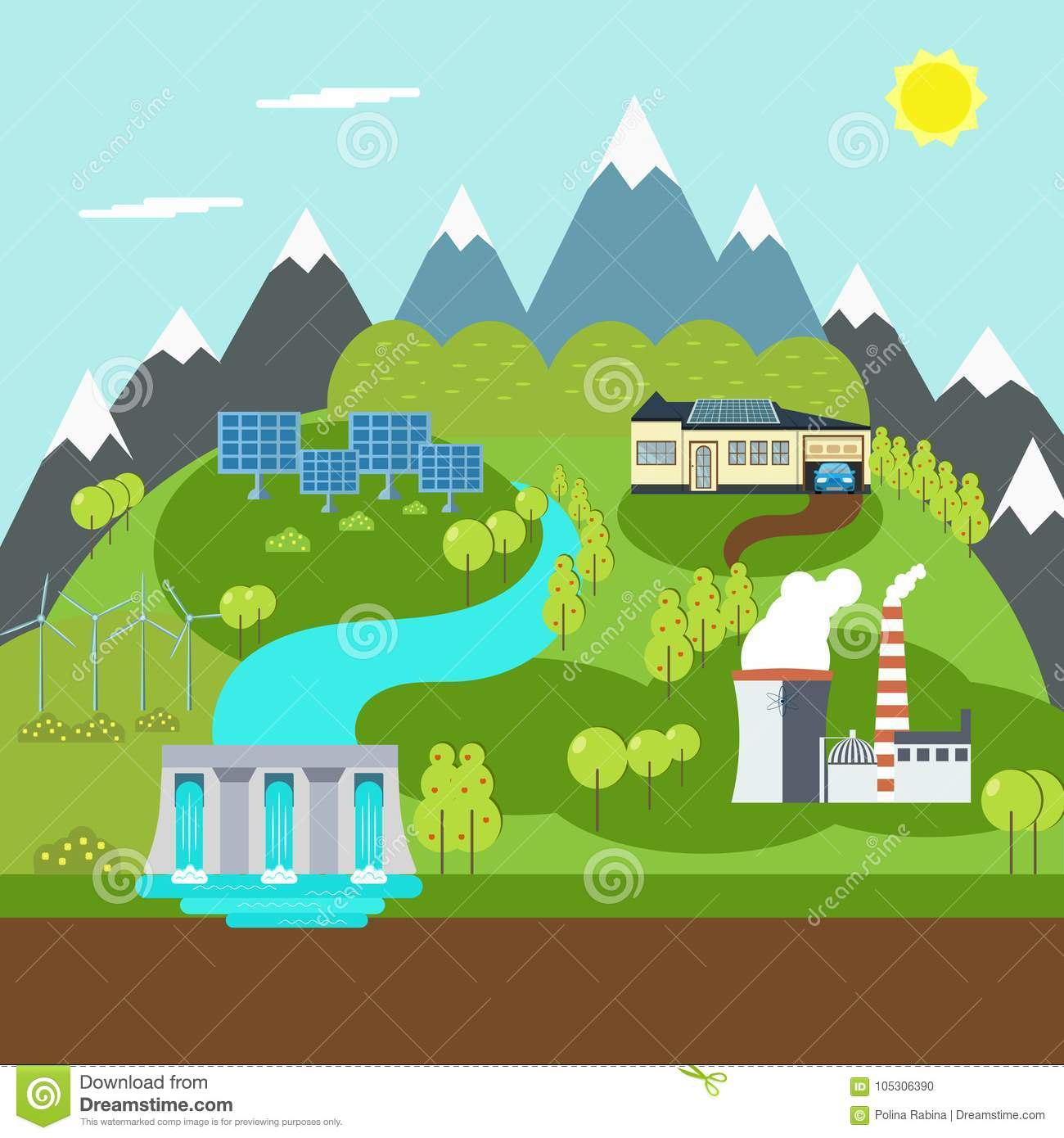 Vector Illustration Of Solar, Water, Wind, Nuclear Power Plants