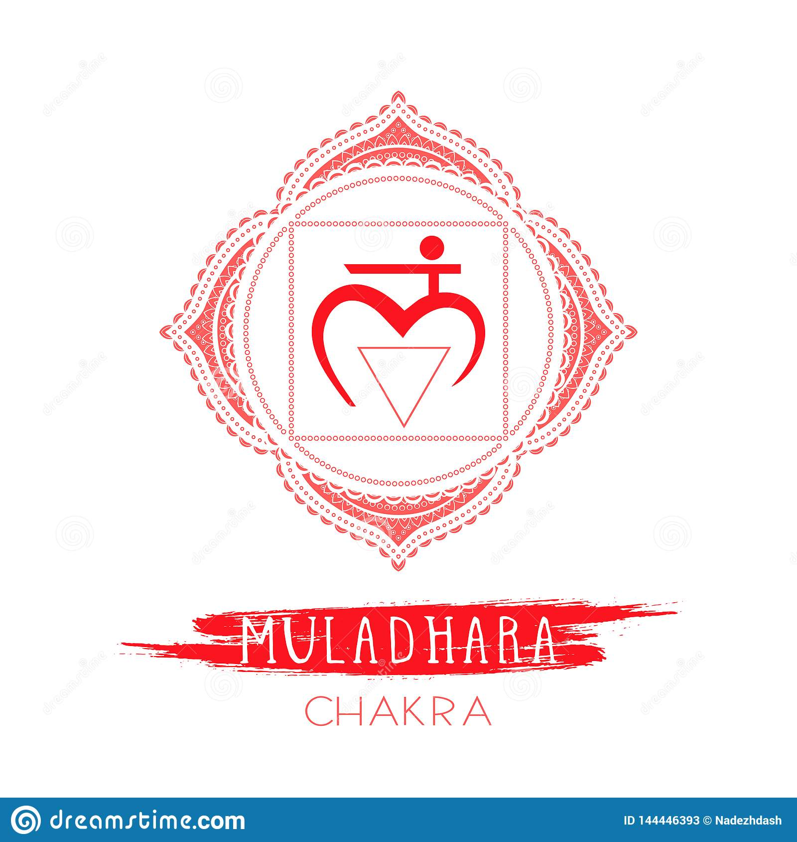 Vector illustration with symbol Muladhara - Root chakra and watercolor element on white background
