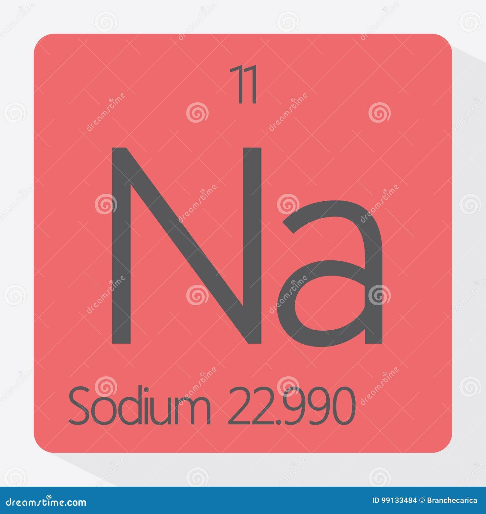 Sodium Stock Vector Illustration Of Science School 99133484