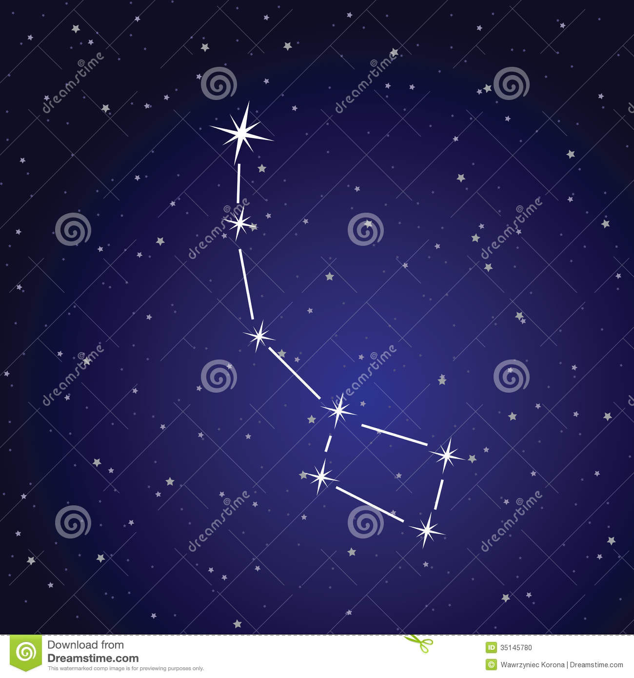 Constellations Ursa Major And Minor ursa minor constellation