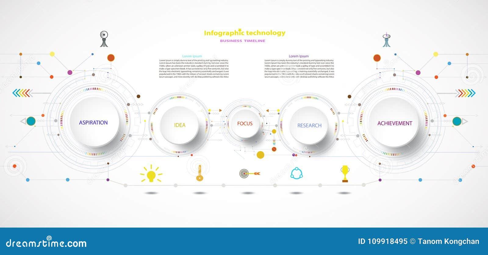 editorial template stock photos editorial template photography
