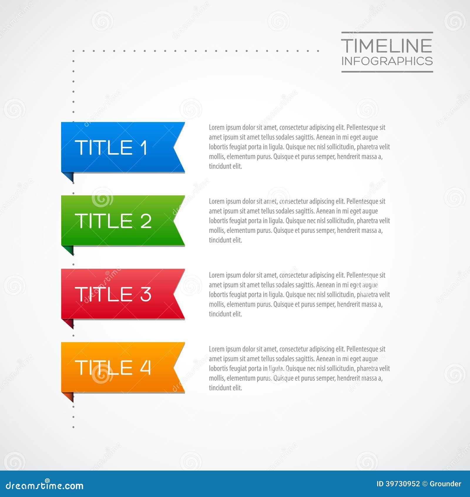 timeline report sample
