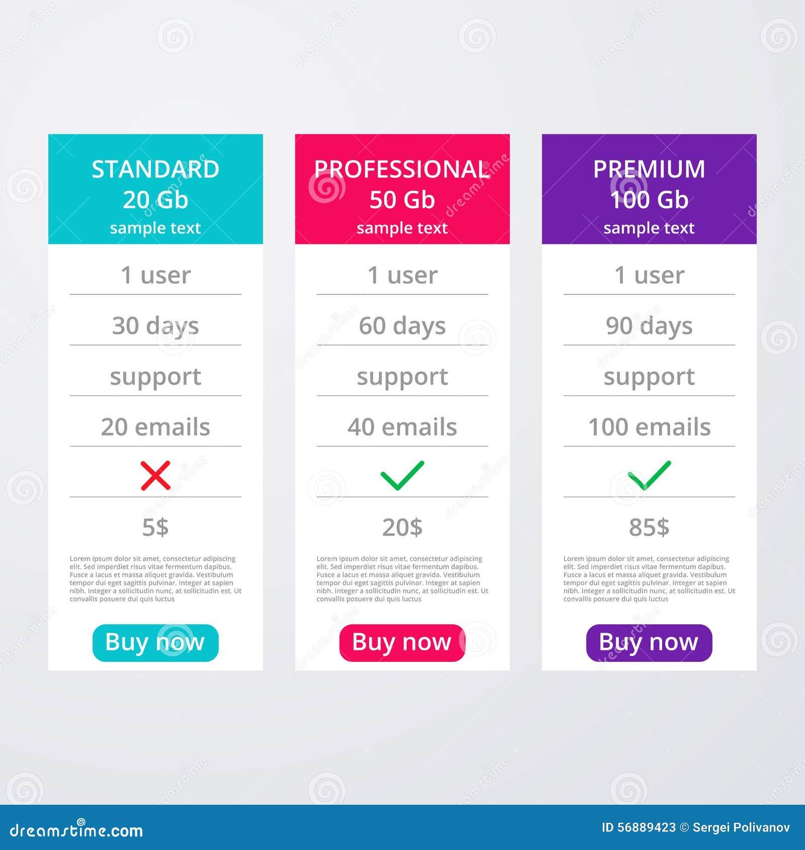 Vector l illustrazione di un modello delle tariffe di Internet